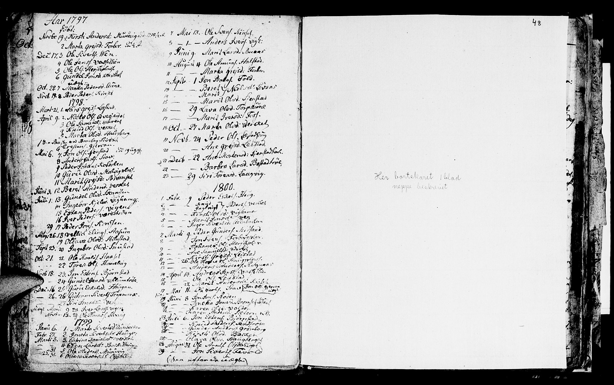SAT, Ministerialprotokoller, klokkerbøker og fødselsregistre - Sør-Trøndelag, 616/L0419: Klokkerbok nr. 616C02, 1797-1816, s. 48