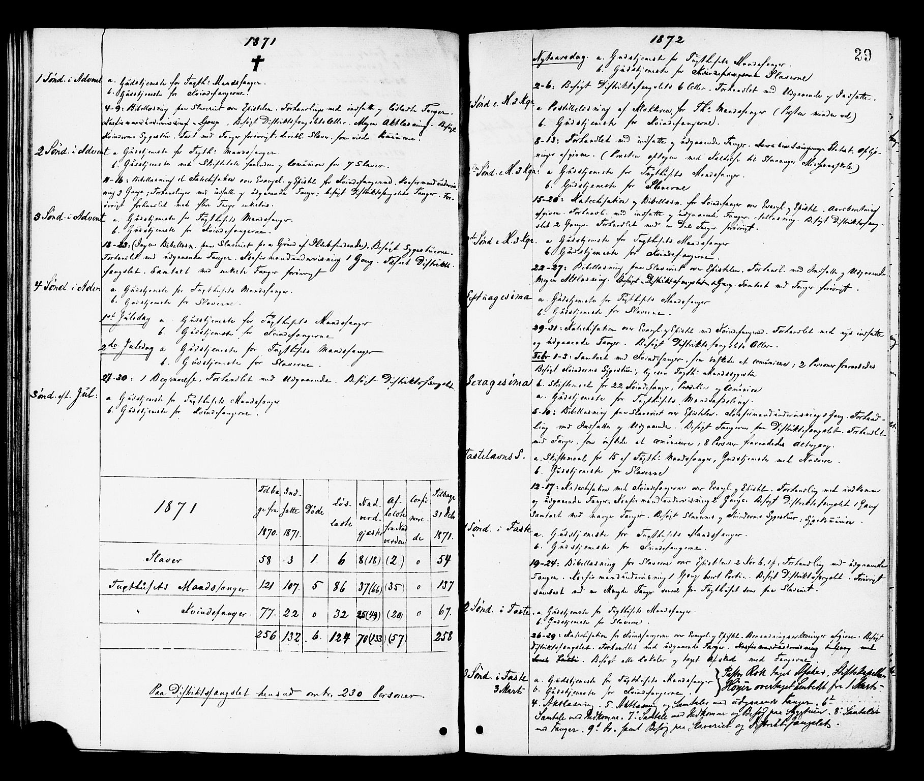 SAT, Ministerialprotokoller, klokkerbøker og fødselsregistre - Sør-Trøndelag, 624/L0482: Ministerialbok nr. 624A03, 1870-1918, s. 29