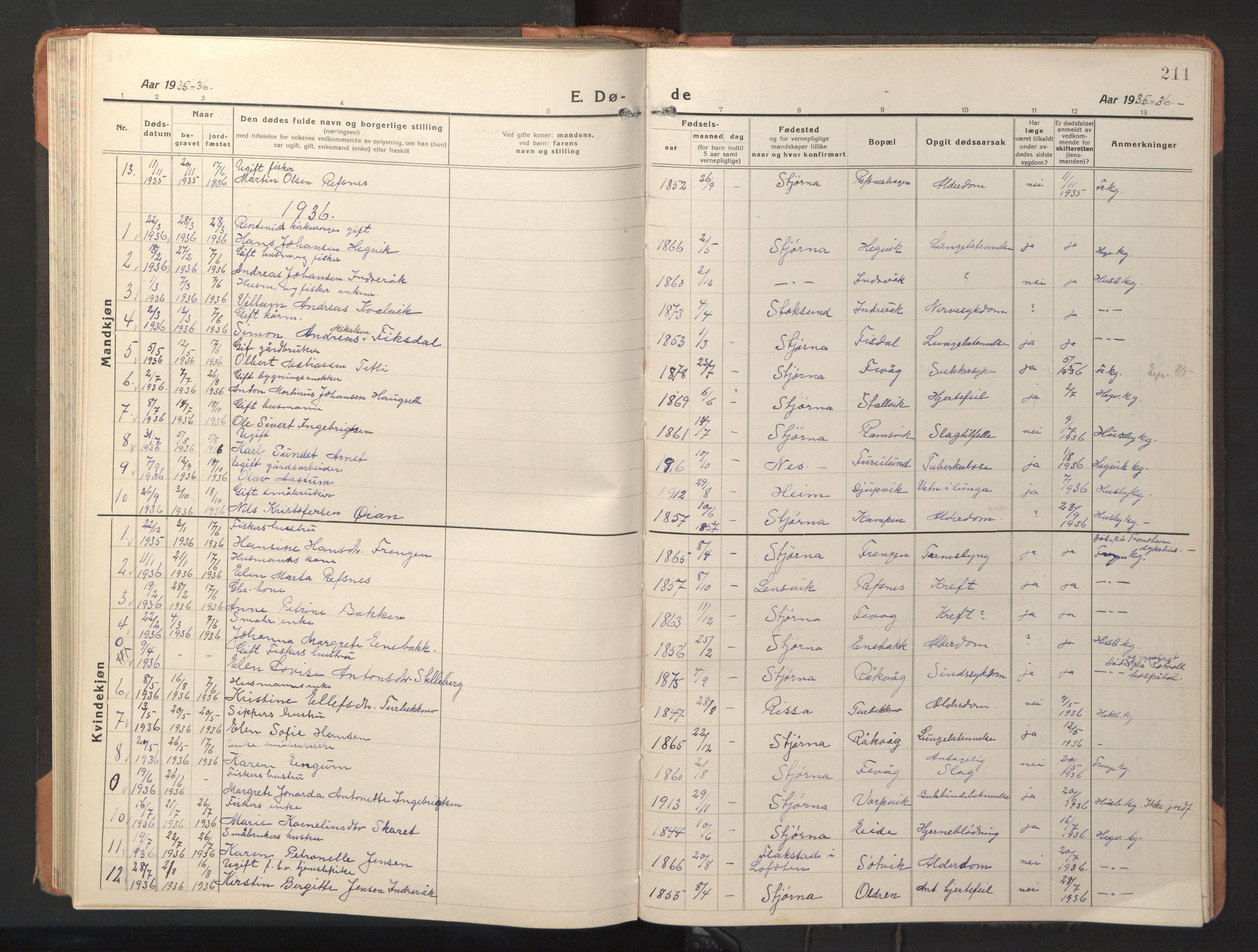 SAT, Ministerialprotokoller, klokkerbøker og fødselsregistre - Sør-Trøndelag, 653/L0658: Klokkerbok nr. 653C02, 1919-1947, s. 211