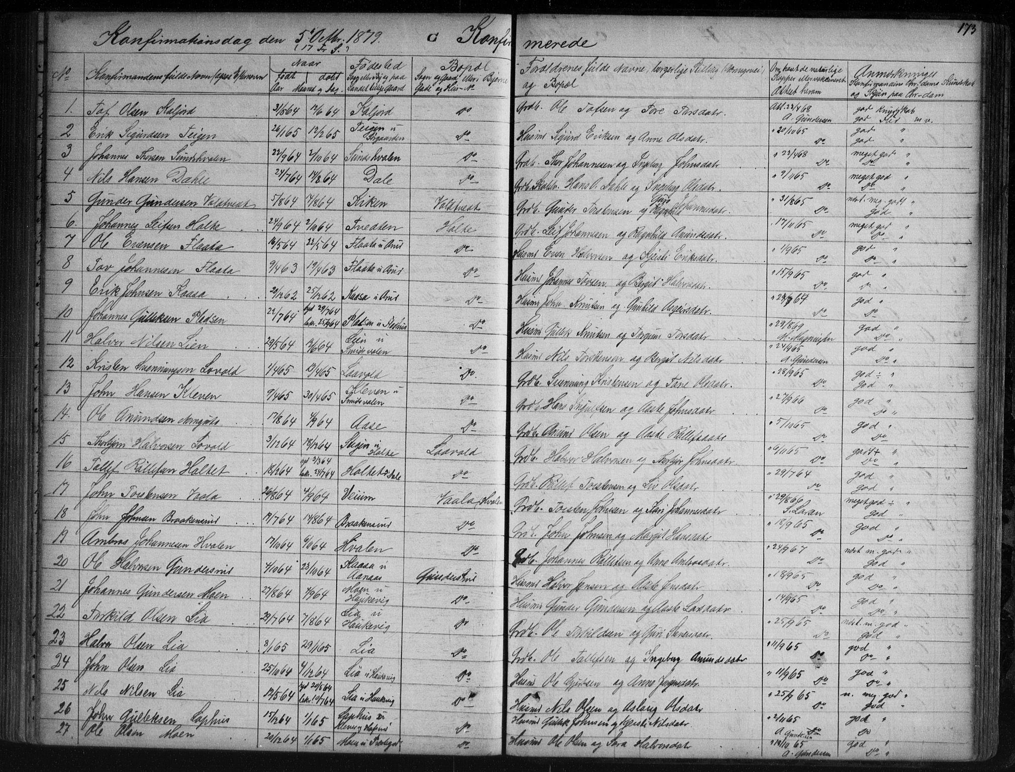 SAKO, Sauherad kirkebøker, G/Ga/L0003: Klokkerbok nr. I 3, 1866-1905, s. 173