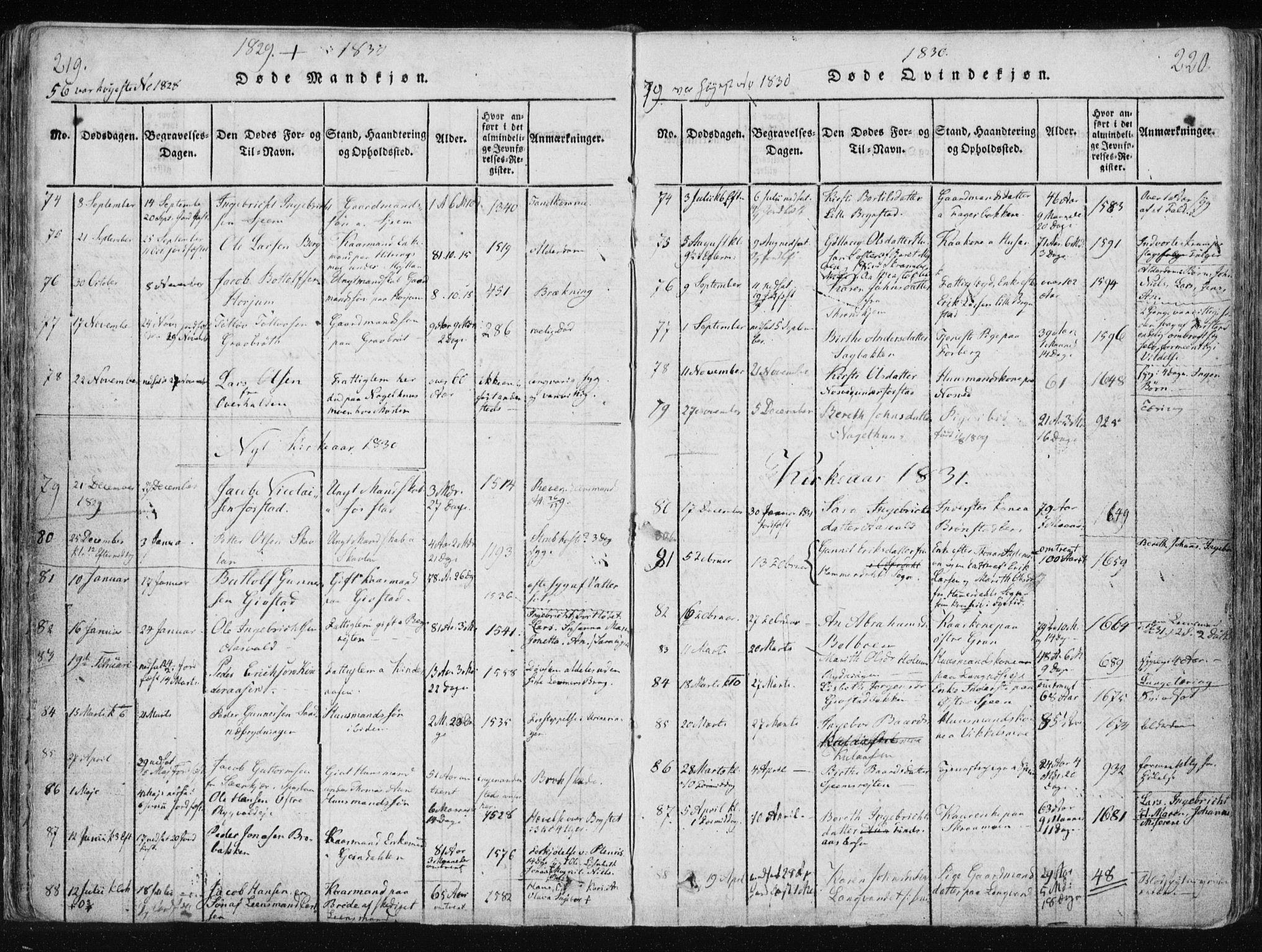 SAT, Ministerialprotokoller, klokkerbøker og fødselsregistre - Nord-Trøndelag, 749/L0469: Ministerialbok nr. 749A03, 1817-1857, s. 219-220