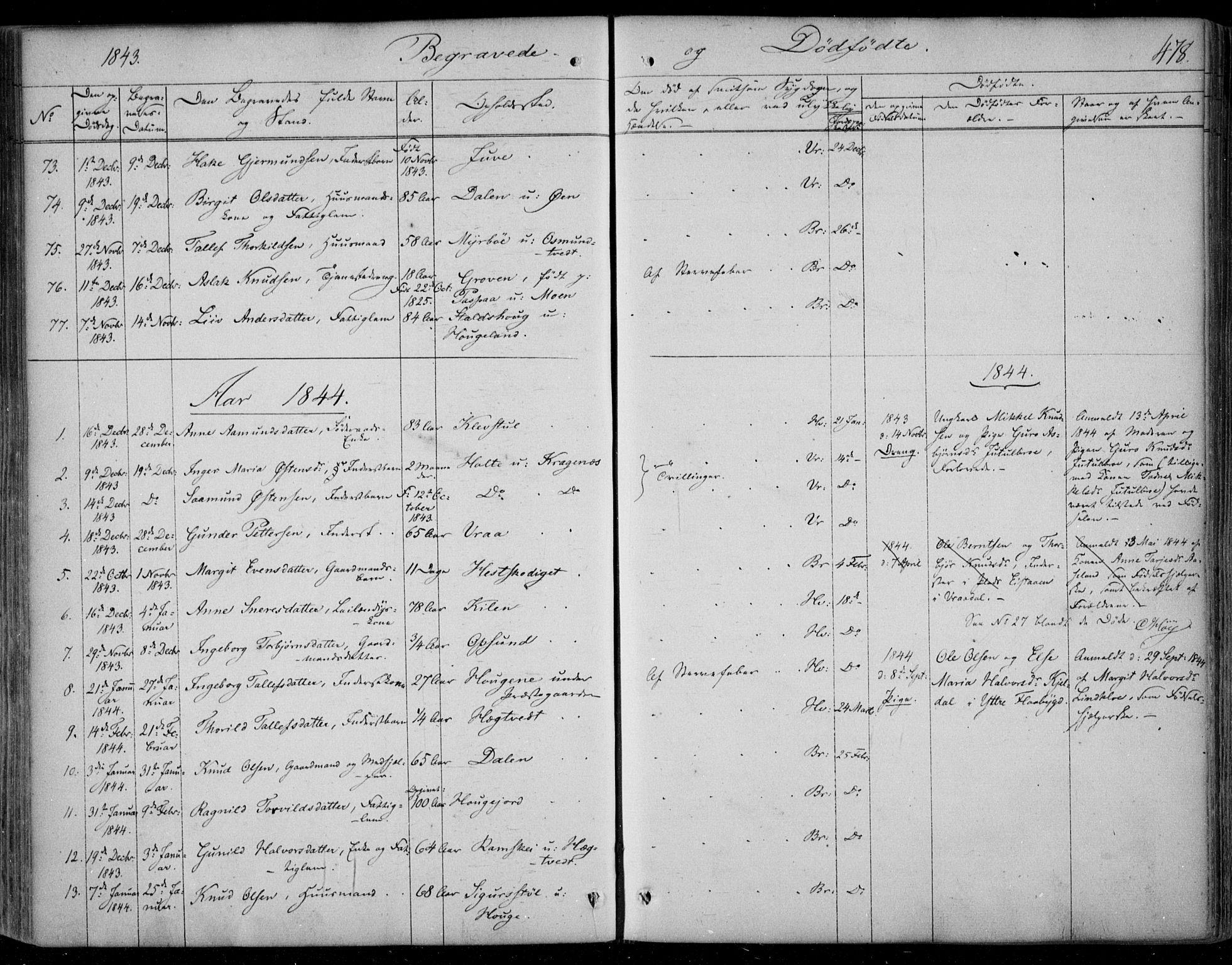 SAKO, Kviteseid kirkebøker, F/Fa/L0006: Ministerialbok nr. I 6, 1836-1858, s. 478