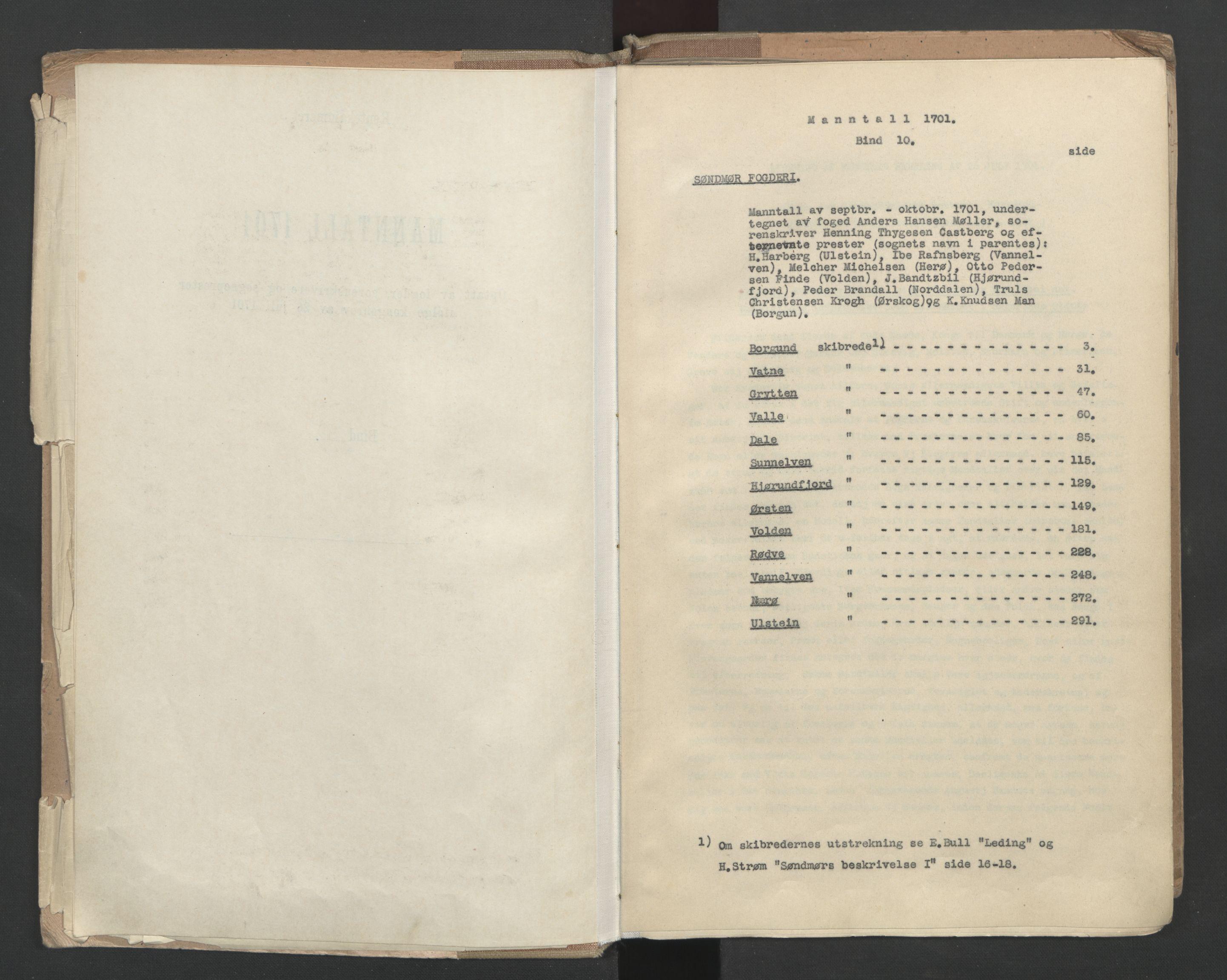 RA, Manntallet 1701, nr. 10: Sunnmøre fogderi, 1701, s. upaginert