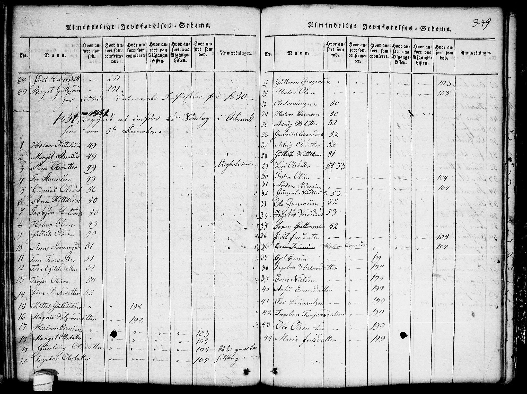 SAKO, Seljord kirkebøker, G/Gb/L0002: Klokkerbok nr. II 2, 1815-1854, s. 349