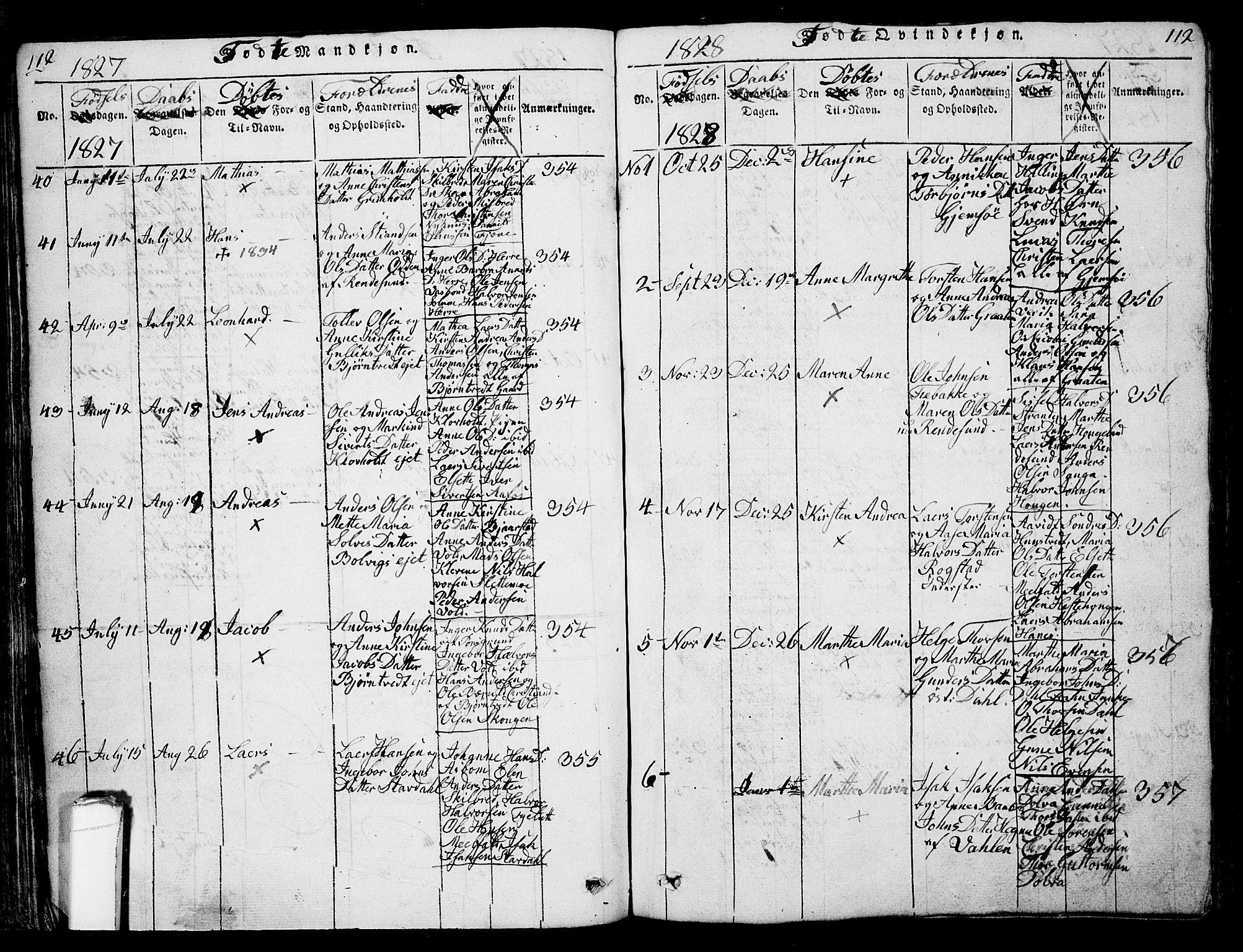 SAKO, Solum kirkebøker, G/Ga/L0001: Klokkerbok nr. I 1, 1814-1833, s. 112