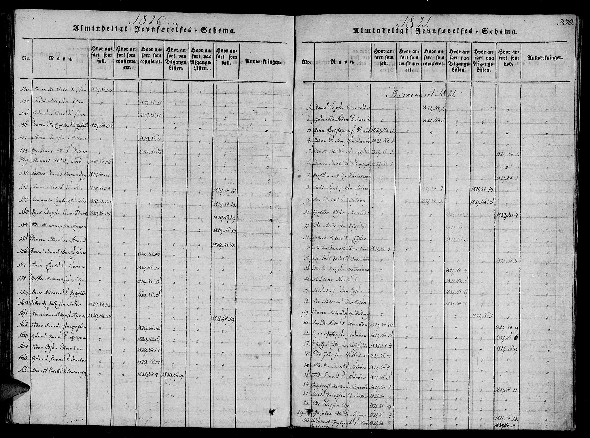 SAT, Ministerialprotokoller, klokkerbøker og fødselsregistre - Sør-Trøndelag, 657/L0702: Ministerialbok nr. 657A03, 1818-1831, s. 330