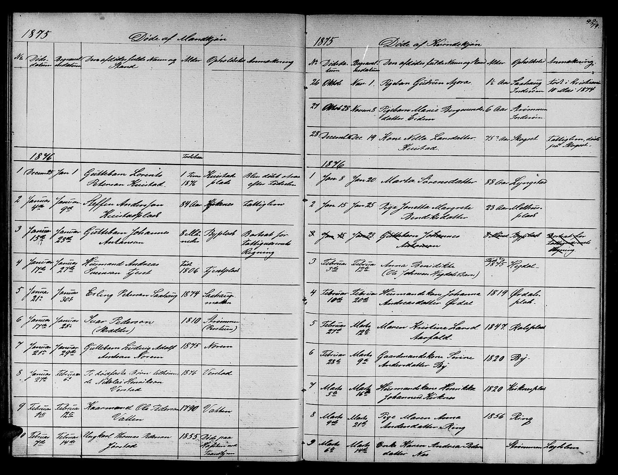 SAT, Ministerialprotokoller, klokkerbøker og fødselsregistre - Nord-Trøndelag, 730/L0300: Klokkerbok nr. 730C03, 1872-1879, s. 74