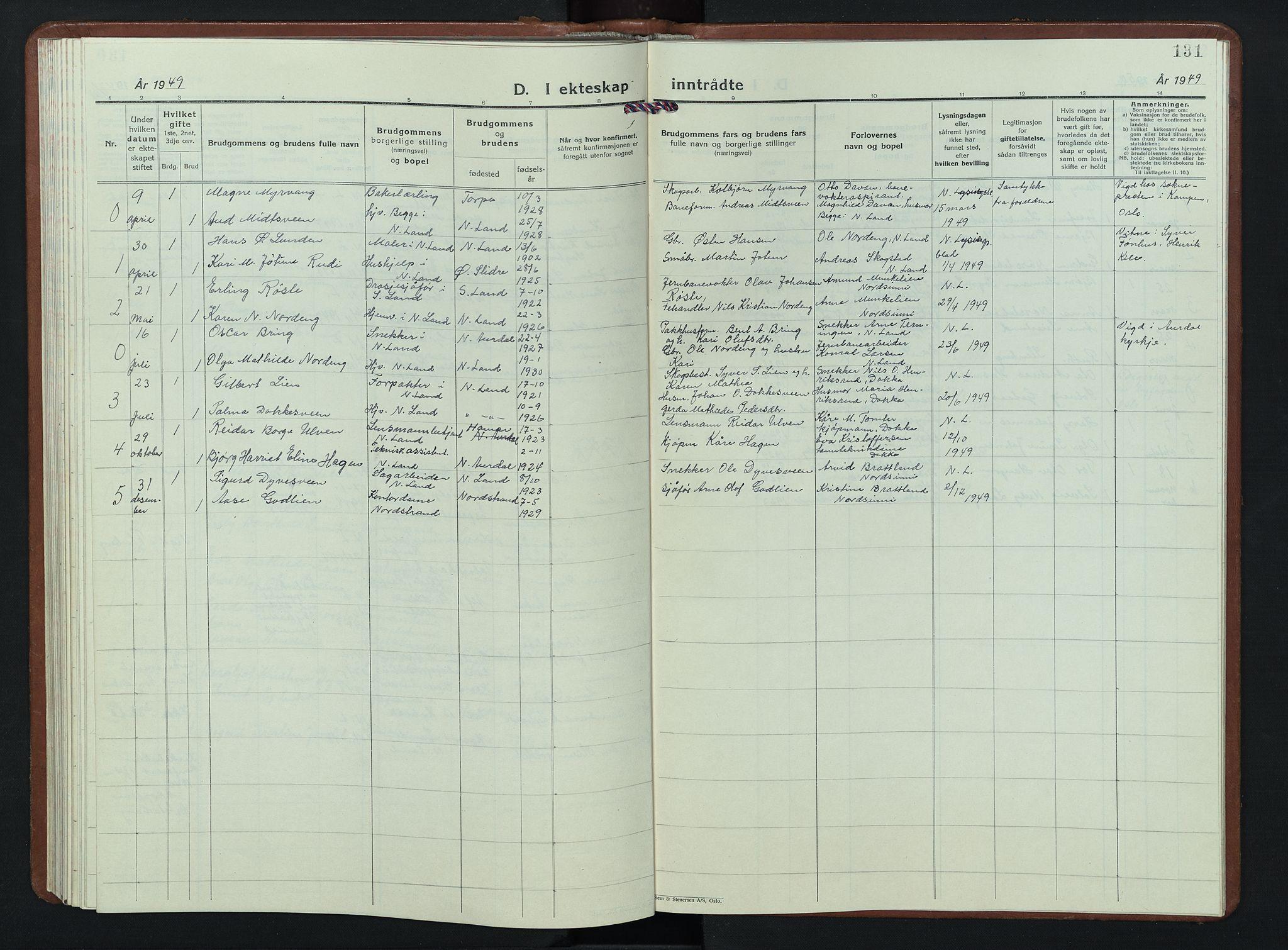 SAH, Nordre Land prestekontor, Klokkerbok nr. 7, 1930-1953, s. 131