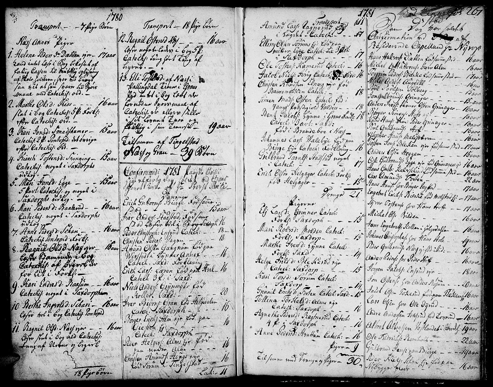 SAH, Gran prestekontor, Ministerialbok nr. 5, 1776-1788, s. 261