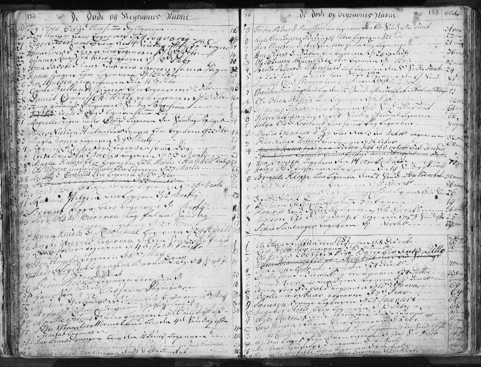 SAST, Hjelmeland sokneprestkontor, IV/L0001: Ministerialbok nr. A 1, 1760-1799, s. 152-153