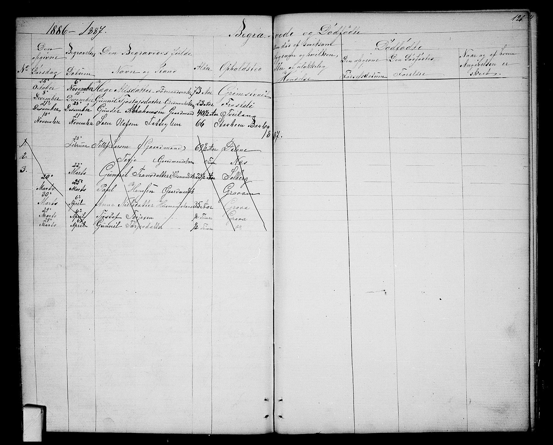 SAKO, Nissedal kirkebøker, G/Ga/L0002: Klokkerbok nr. I 2, 1861-1887, s. 126