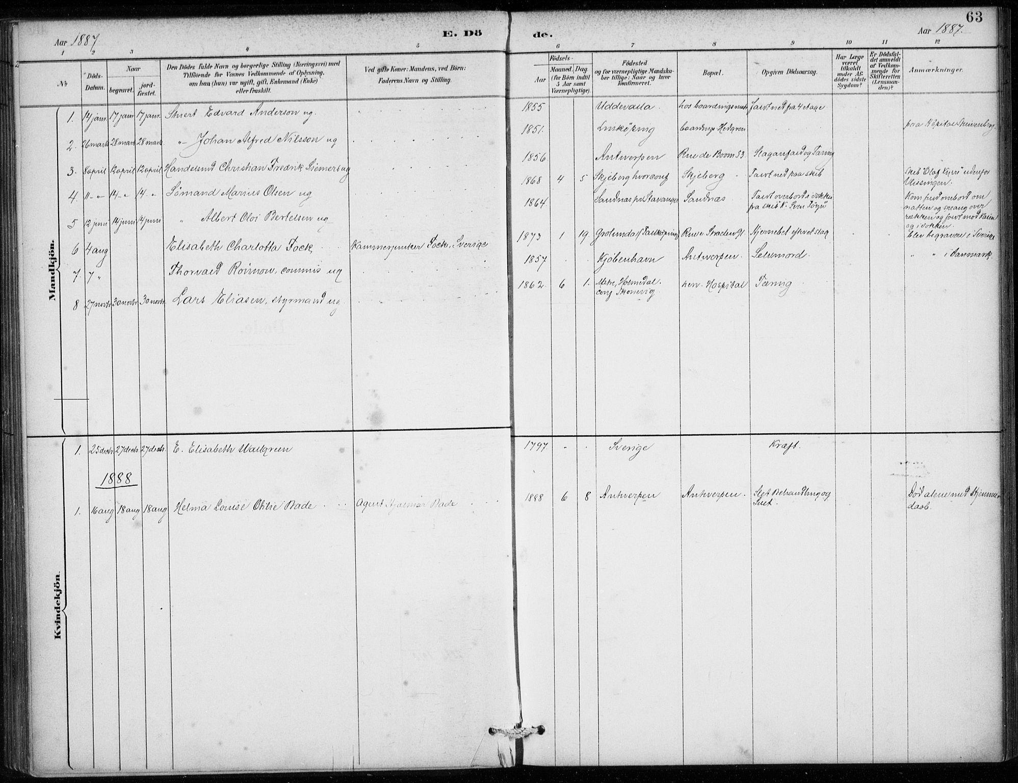 SAB, Den Norske Sjømannsmisjon i utlandet*, Ministerialbok nr. A 2, 1887-1913, s. 63
