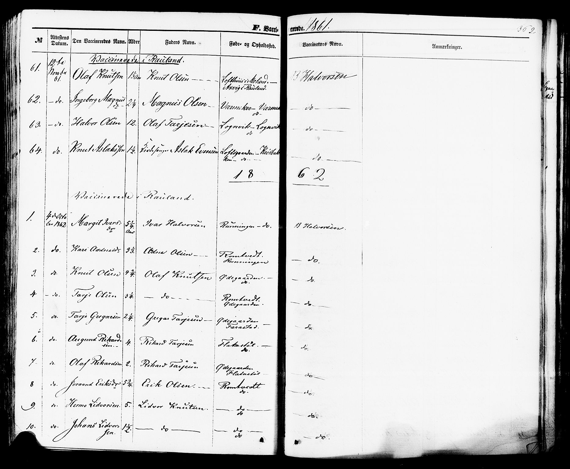 SAKO, Rauland kirkebøker, F/Fa/L0003: Ministerialbok nr. 3, 1859-1886, s. 362