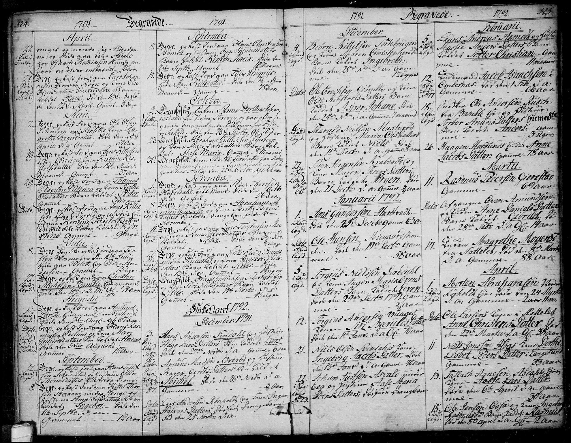 SAKO, Bamble kirkebøker, F/Fa/L0002: Ministerialbok nr. I 2, 1775-1814, s. 524-525