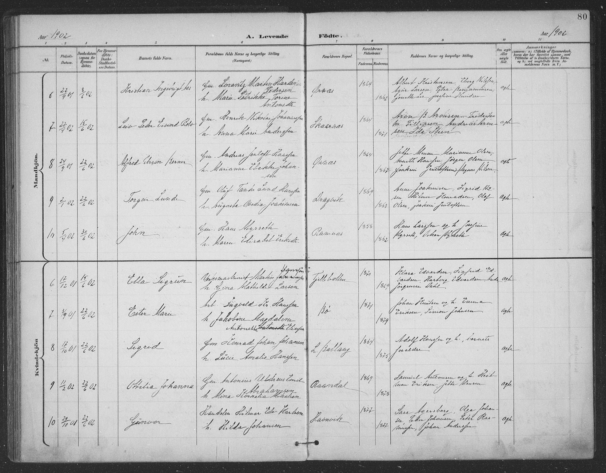 SAT, Ministerialprotokoller, klokkerbøker og fødselsregistre - Nordland, 863/L0899: Ministerialbok nr. 863A11, 1897-1906, s. 80
