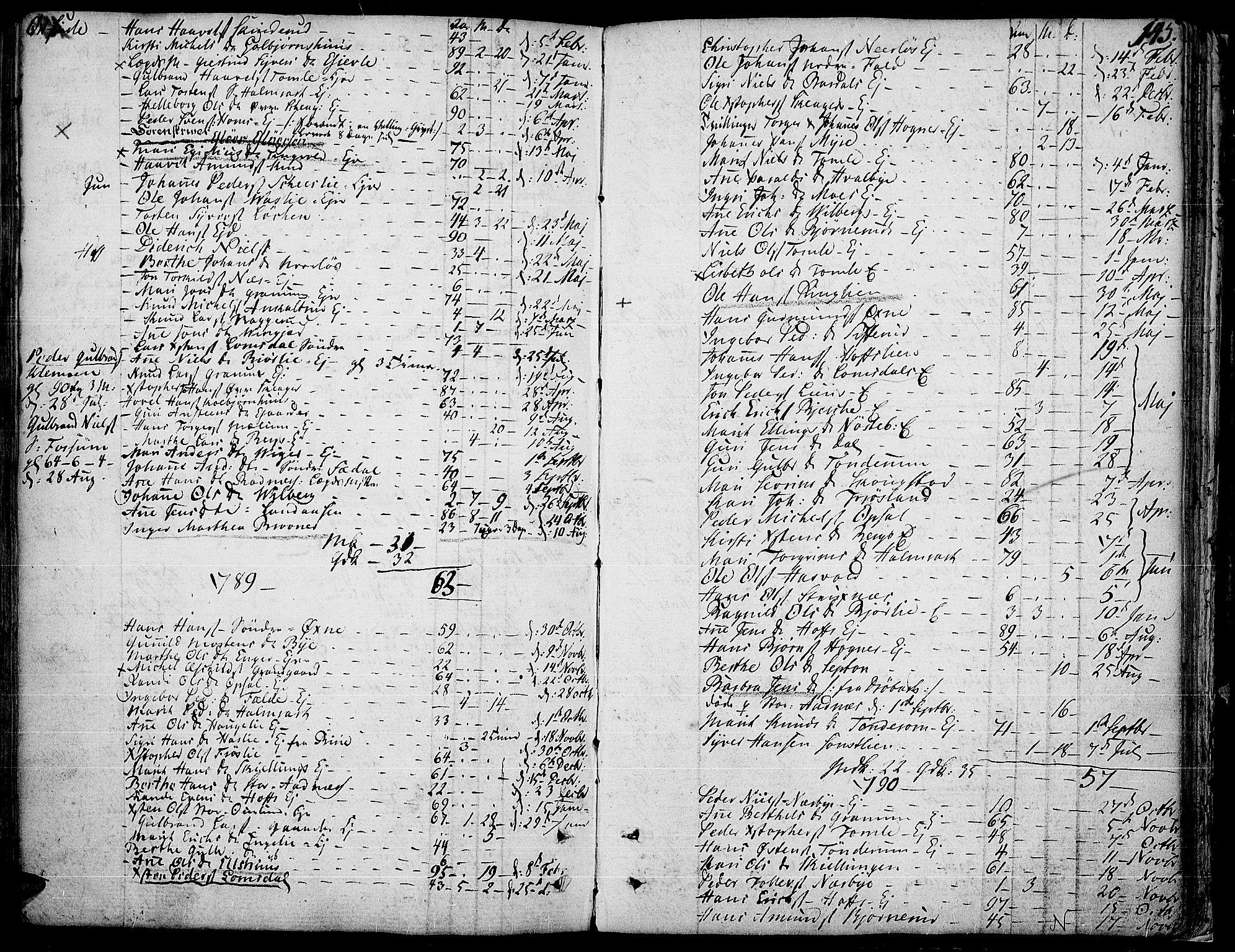 SAH, Land prestekontor, Ministerialbok nr. 6, 1784-1813, s. 145