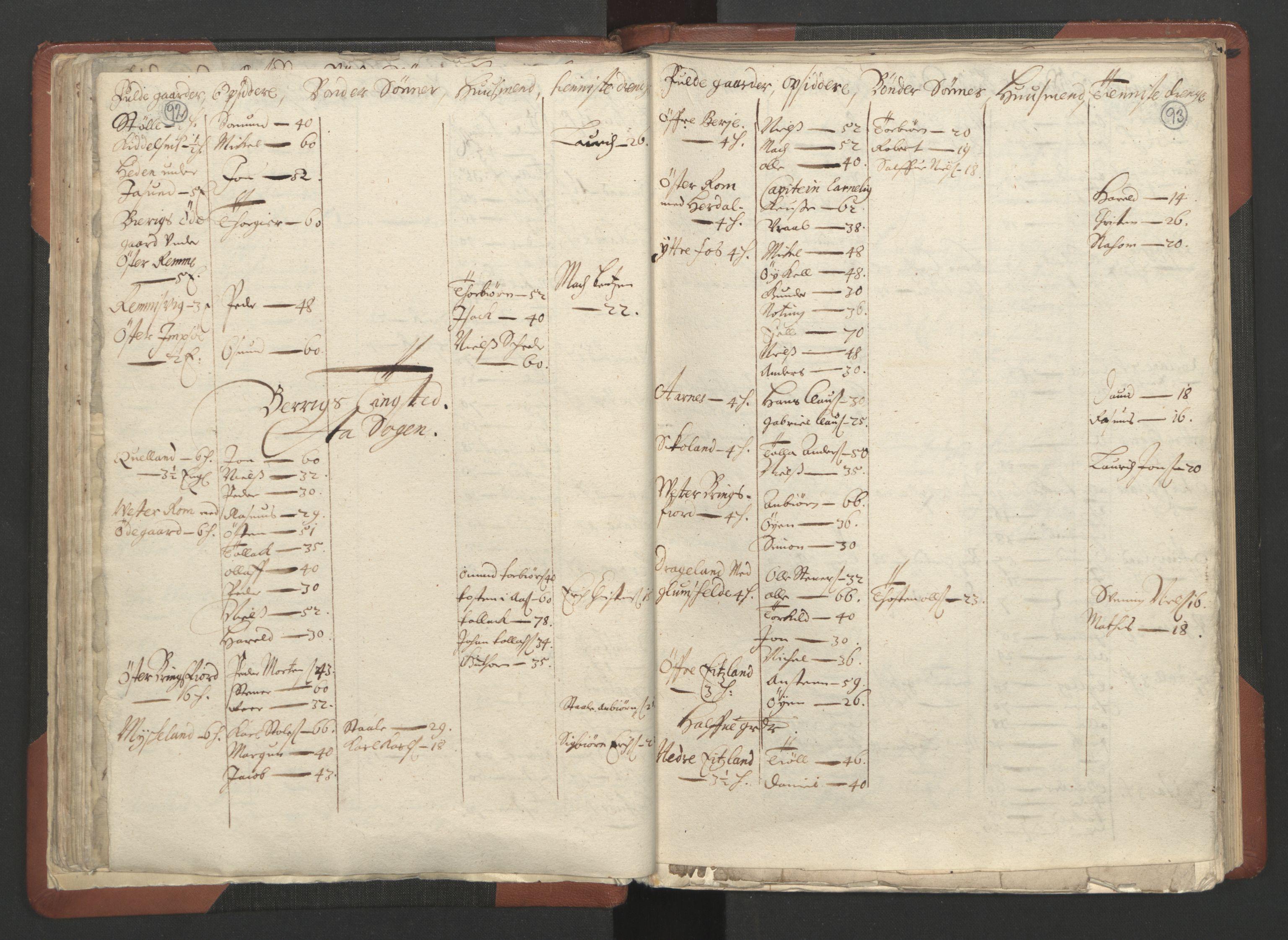 RA, Fogdenes og sorenskrivernes manntall 1664-1666, nr. 10: Lista len, 1664, s. 92-93