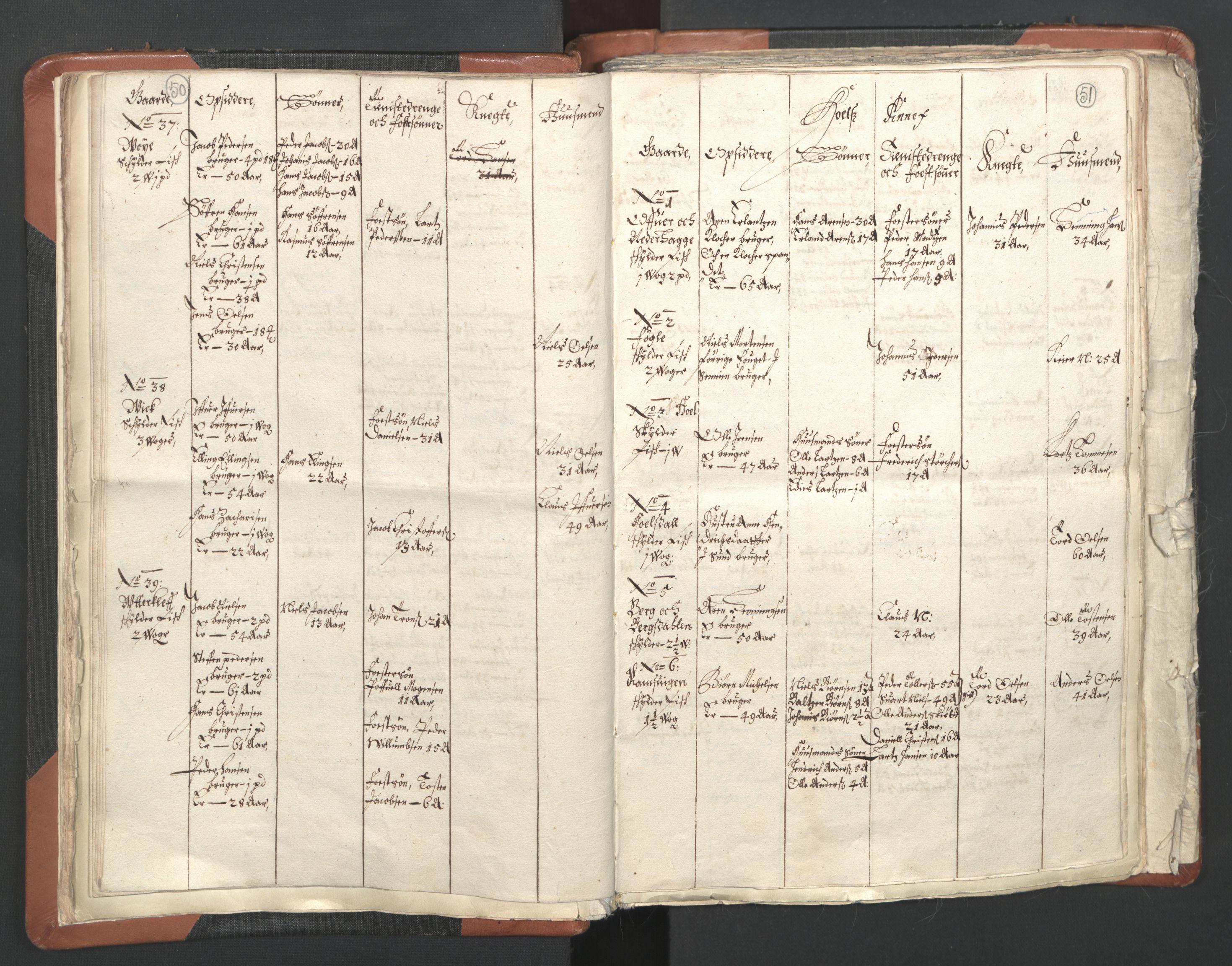 RA, Sogneprestenes manntall 1664-1666, nr. 36: Lofoten og Vesterålen prosti, Senja prosti og Troms prosti, 1664-1666, s. 50-51