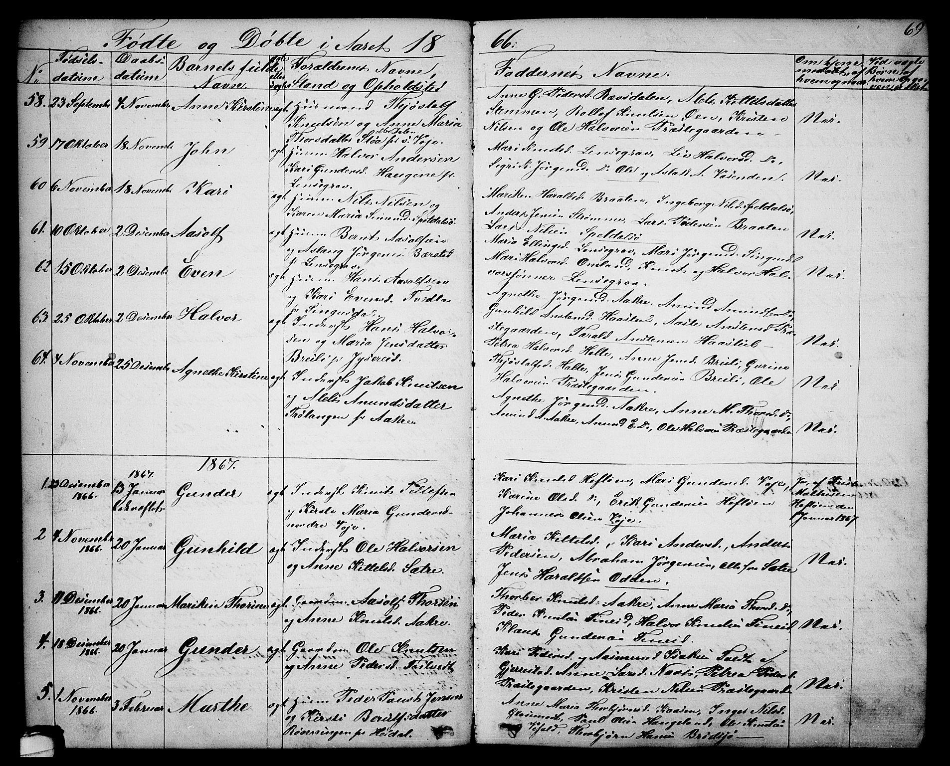 SAKO, Drangedal kirkebøker, G/Ga/L0002: Klokkerbok nr. I 2, 1856-1887, s. 69