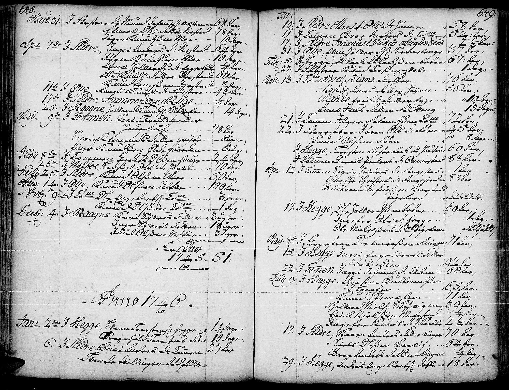SAH, Slidre prestekontor, Ministerialbok nr. 1, 1724-1814, s. 648-649