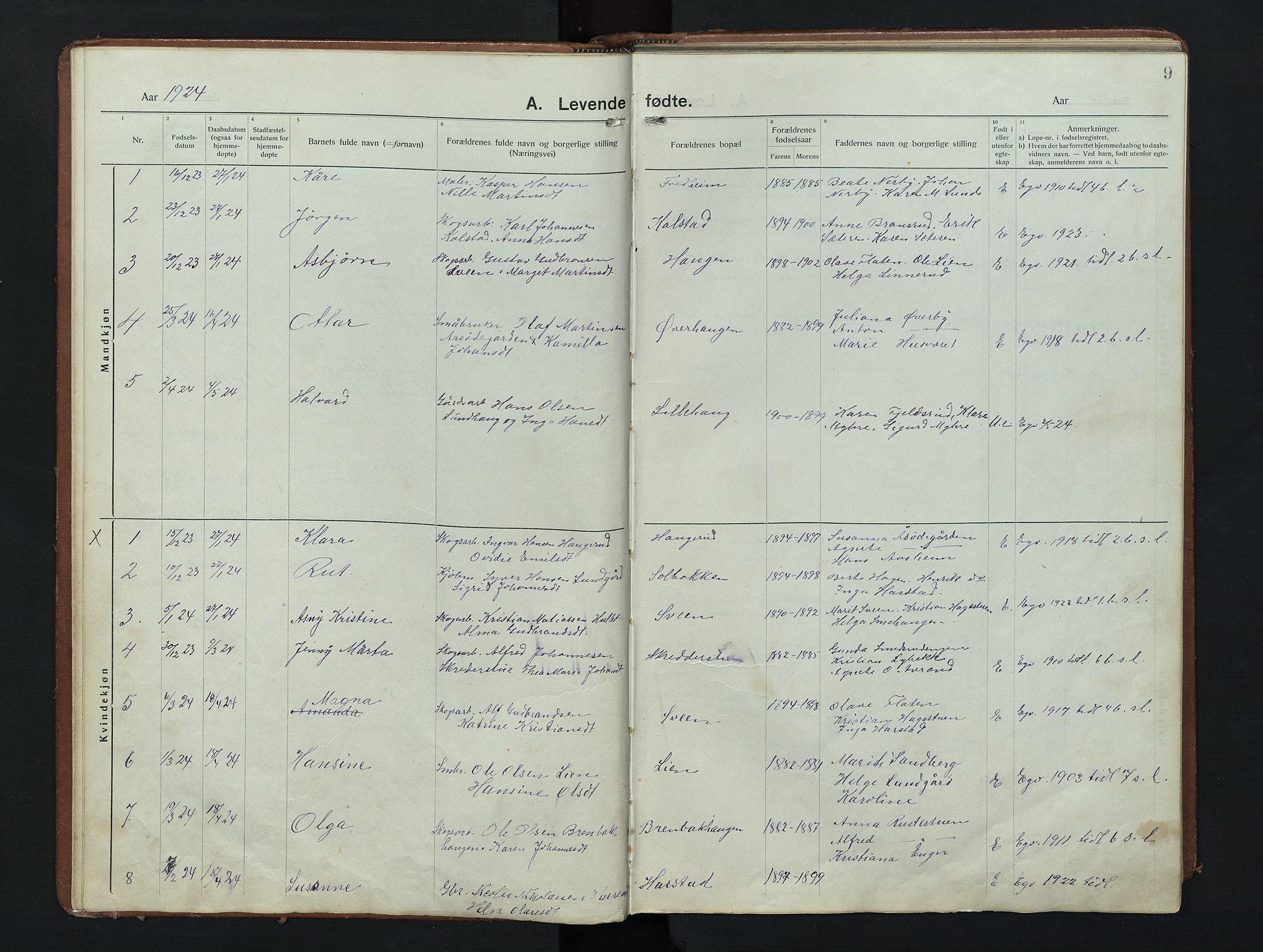 SAH, Nordre Land prestekontor, Klokkerbok nr. 9, 1921-1956, s. 9