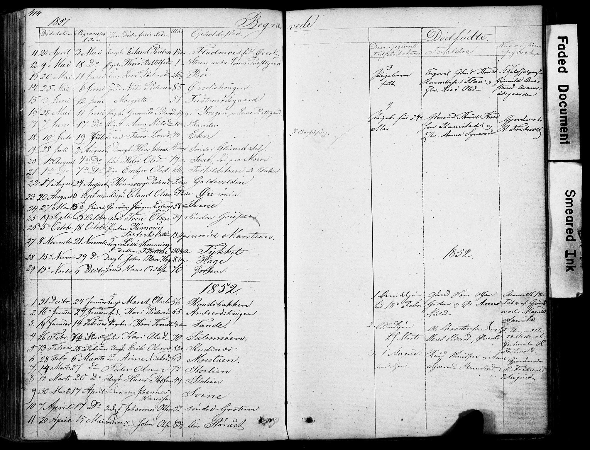 SAH, Lom prestekontor, L/L0012: Klokkerbok nr. 12, 1845-1873, s. 414-415