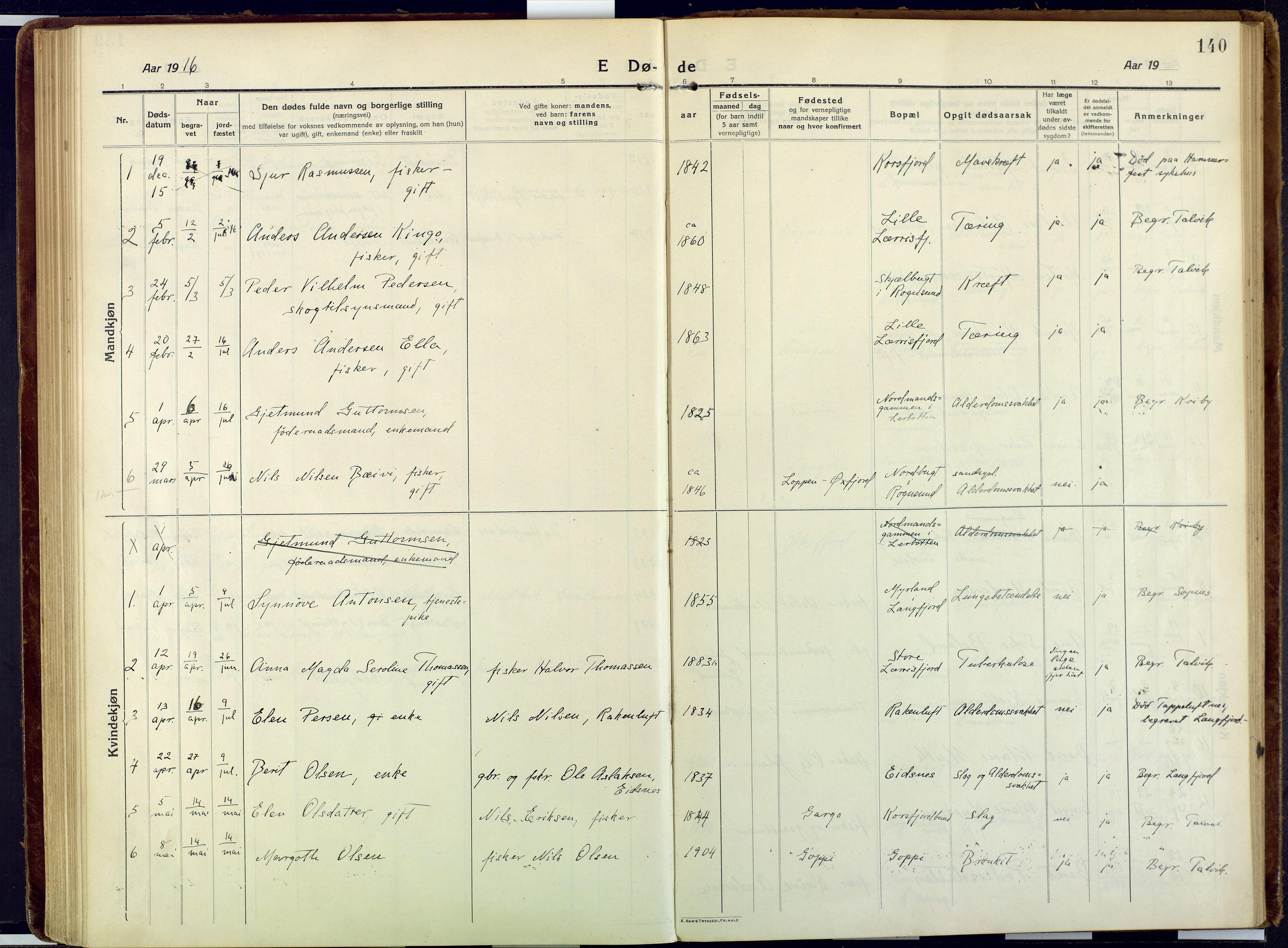 SATØ, Talvik sokneprestkontor, H/Ha/L0018kirke: Ministerialbok nr. 18, 1915-1924, s. 140
