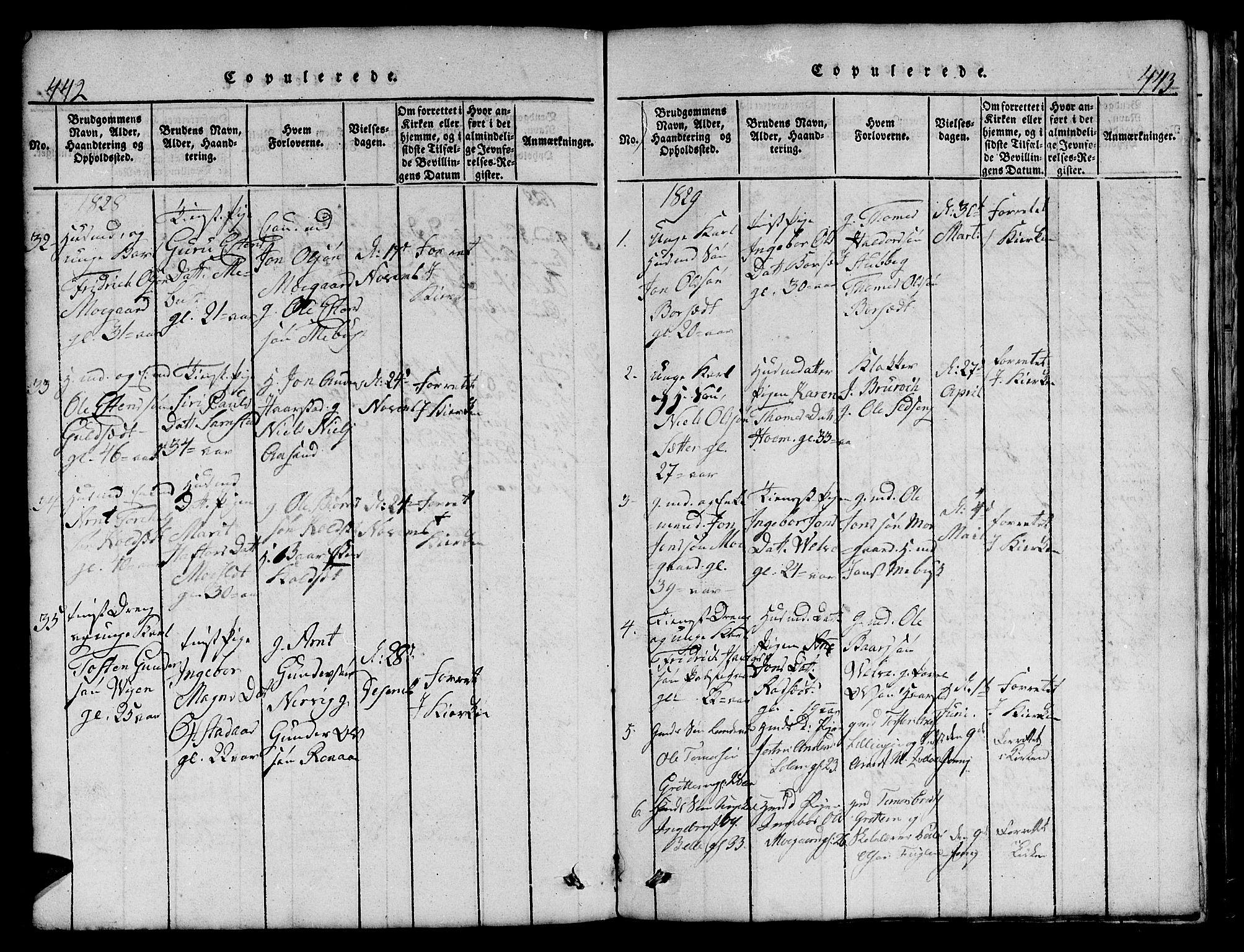 SAT, Ministerialprotokoller, klokkerbøker og fødselsregistre - Sør-Trøndelag, 695/L1152: Klokkerbok nr. 695C03, 1816-1831, s. 442-443