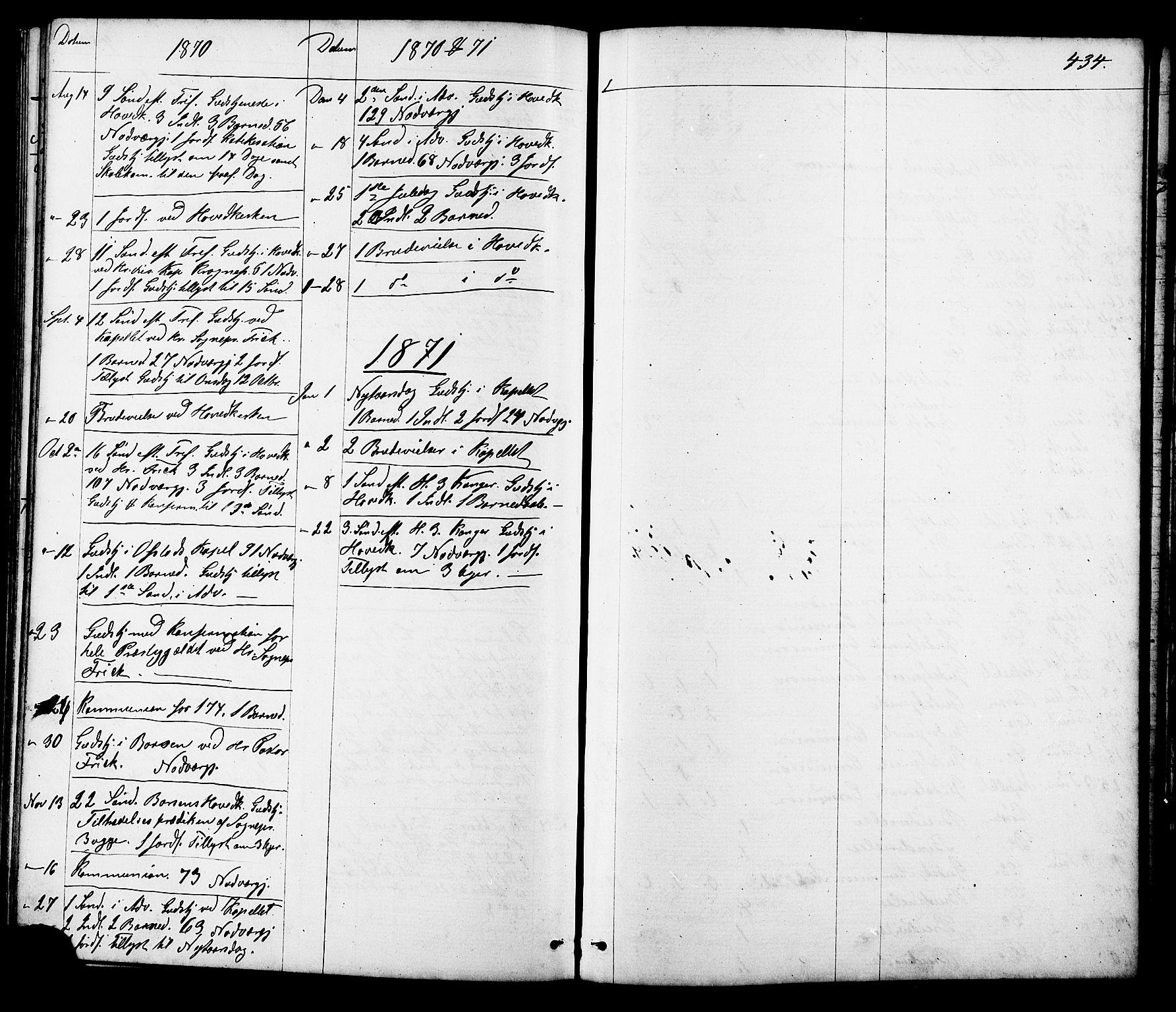 SAT, Ministerialprotokoller, klokkerbøker og fødselsregistre - Sør-Trøndelag, 665/L0777: Klokkerbok nr. 665C02, 1867-1915, s. 434