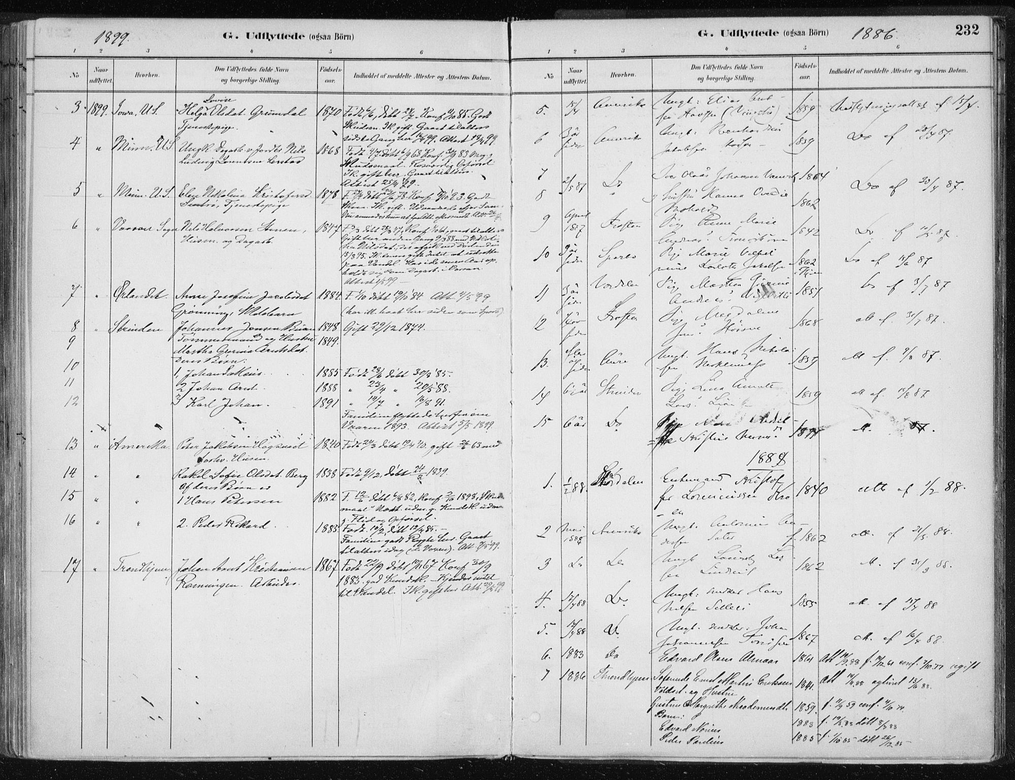 SAT, Ministerialprotokoller, klokkerbøker og fødselsregistre - Nord-Trøndelag, 701/L0010: Ministerialbok nr. 701A10, 1883-1899, s. 232