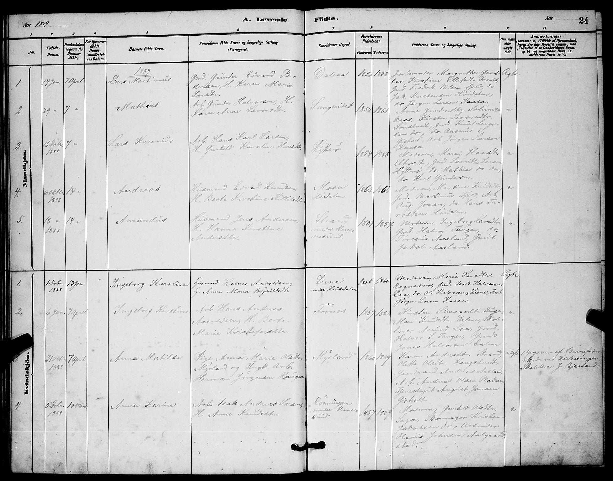 SAKO, Solum kirkebøker, G/Gc/L0001: Klokkerbok nr. III 1, 1880-1902, s. 24