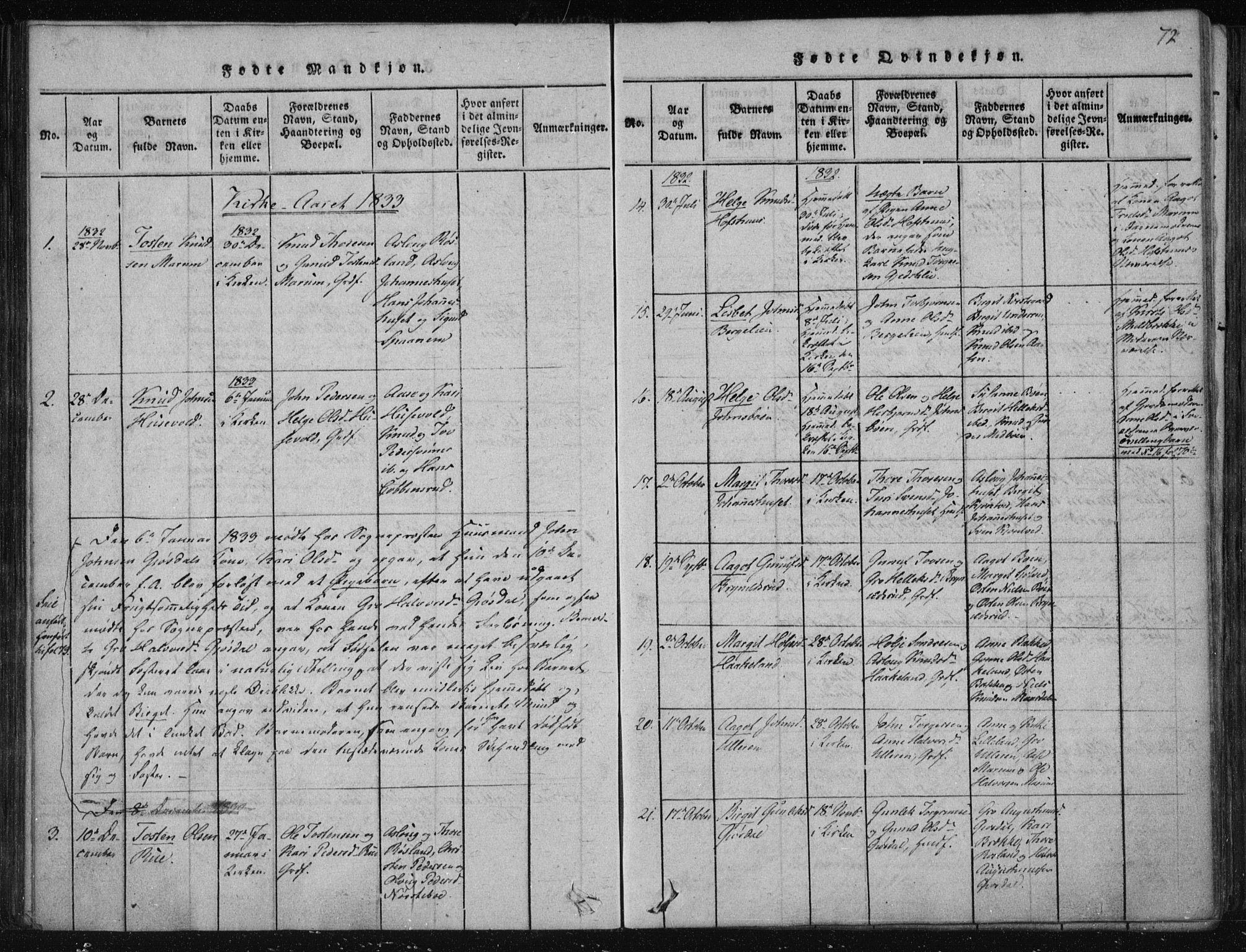 SAKO, Tinn kirkebøker, F/Fa/L0004: Ministerialbok nr. I 4, 1815-1843, s. 72