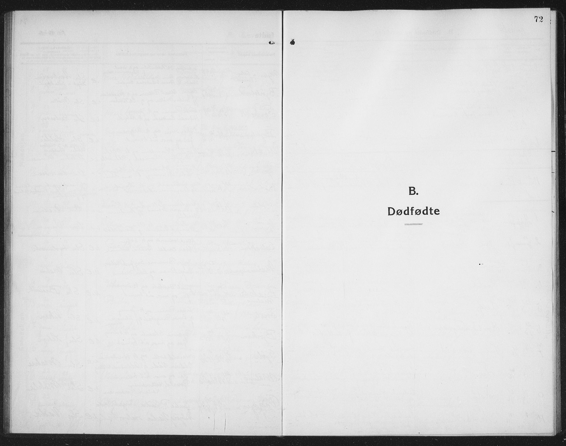 SAT, Ministerialprotokoller, klokkerbøker og fødselsregistre - Nord-Trøndelag, 745/L0434: Klokkerbok nr. 745C03, 1914-1937, s. 72