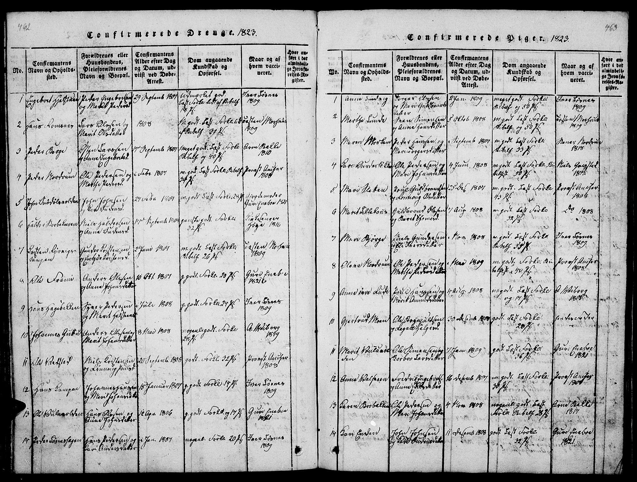SAH, Ringebu prestekontor, Klokkerbok nr. 1, 1821-1839, s. 462-463