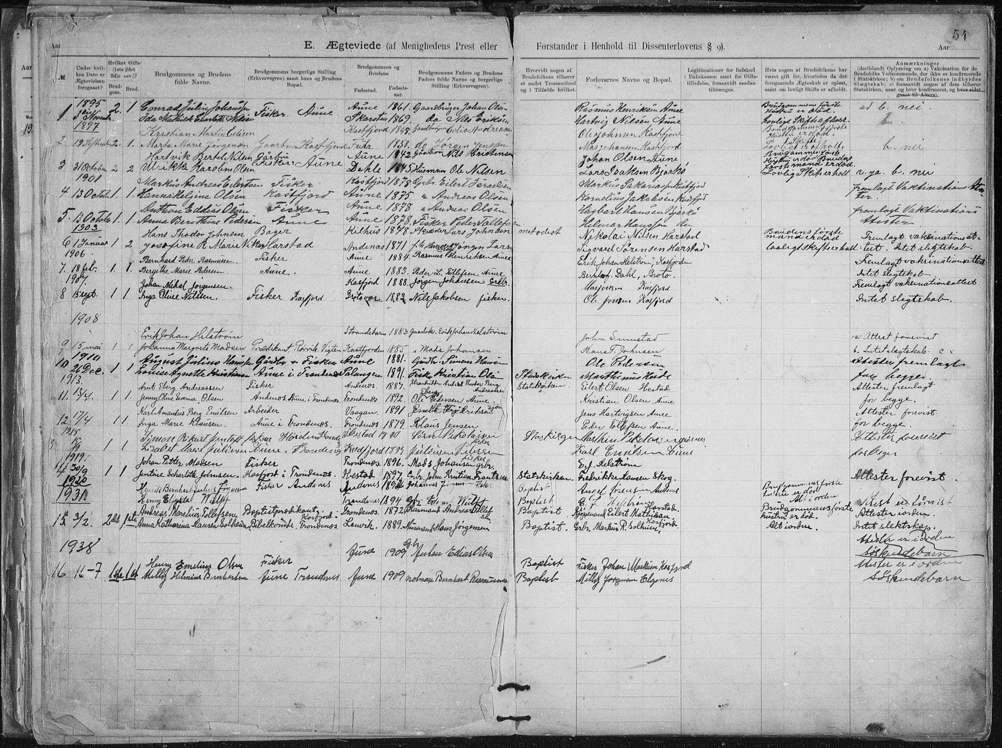 SATØ, Aune baptistmenighet, F/L0006DP: Dissenterprotokoll nr. 6, 1887-1939, s. 54
