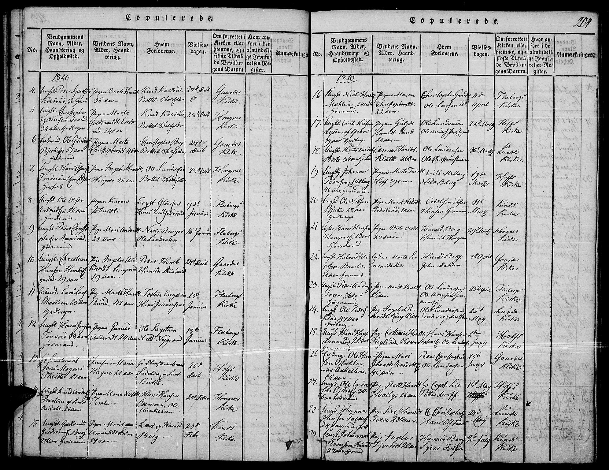 SAH, Land prestekontor, Ministerialbok nr. 7, 1814-1830, s. 204