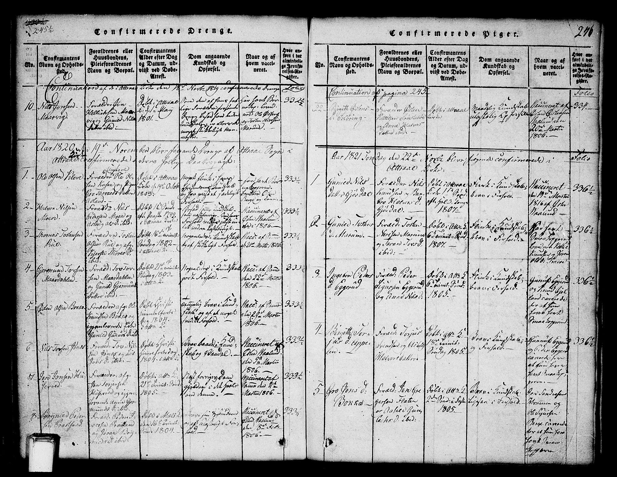 SAKO, Tinn kirkebøker, G/Ga/L0001: Klokkerbok nr. I 1, 1815-1850, s. 246