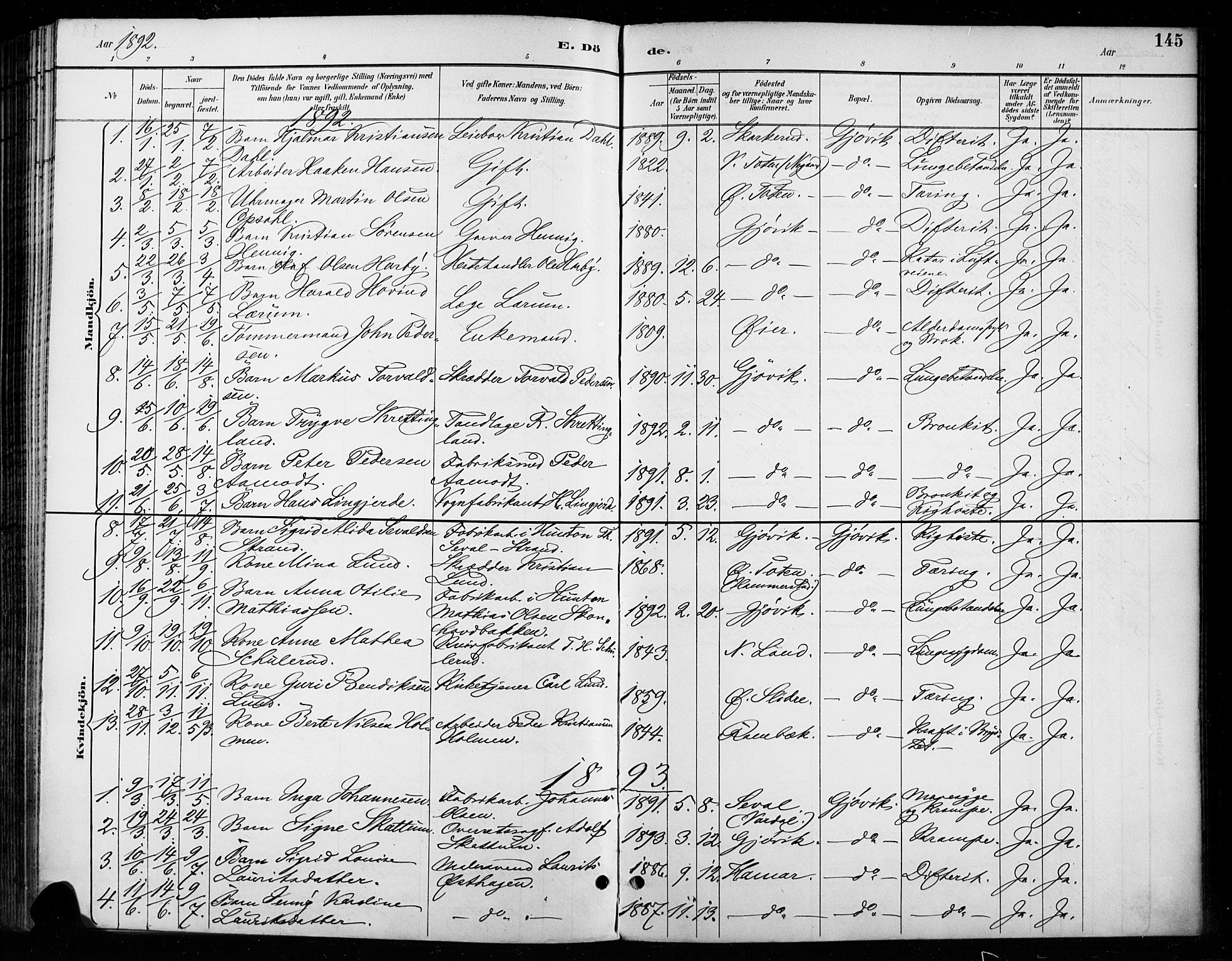SAH, Vardal prestekontor, H/Ha/Haa/L0011: Ministerialbok nr. 11, 1891-1901, s. 145