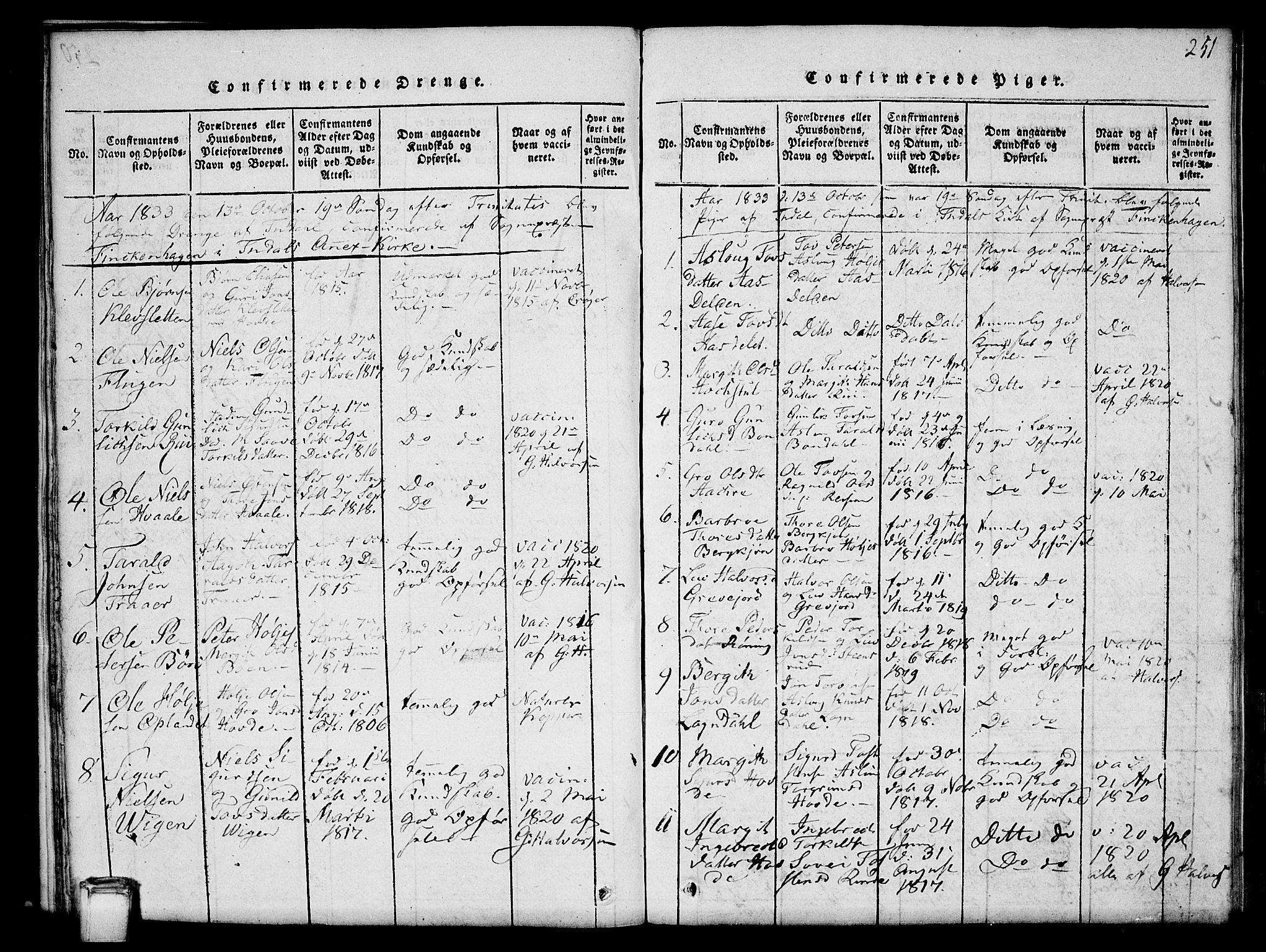 SAKO, Hjartdal kirkebøker, G/Gc/L0001: Klokkerbok nr. III 1, 1815-1842, s. 251
