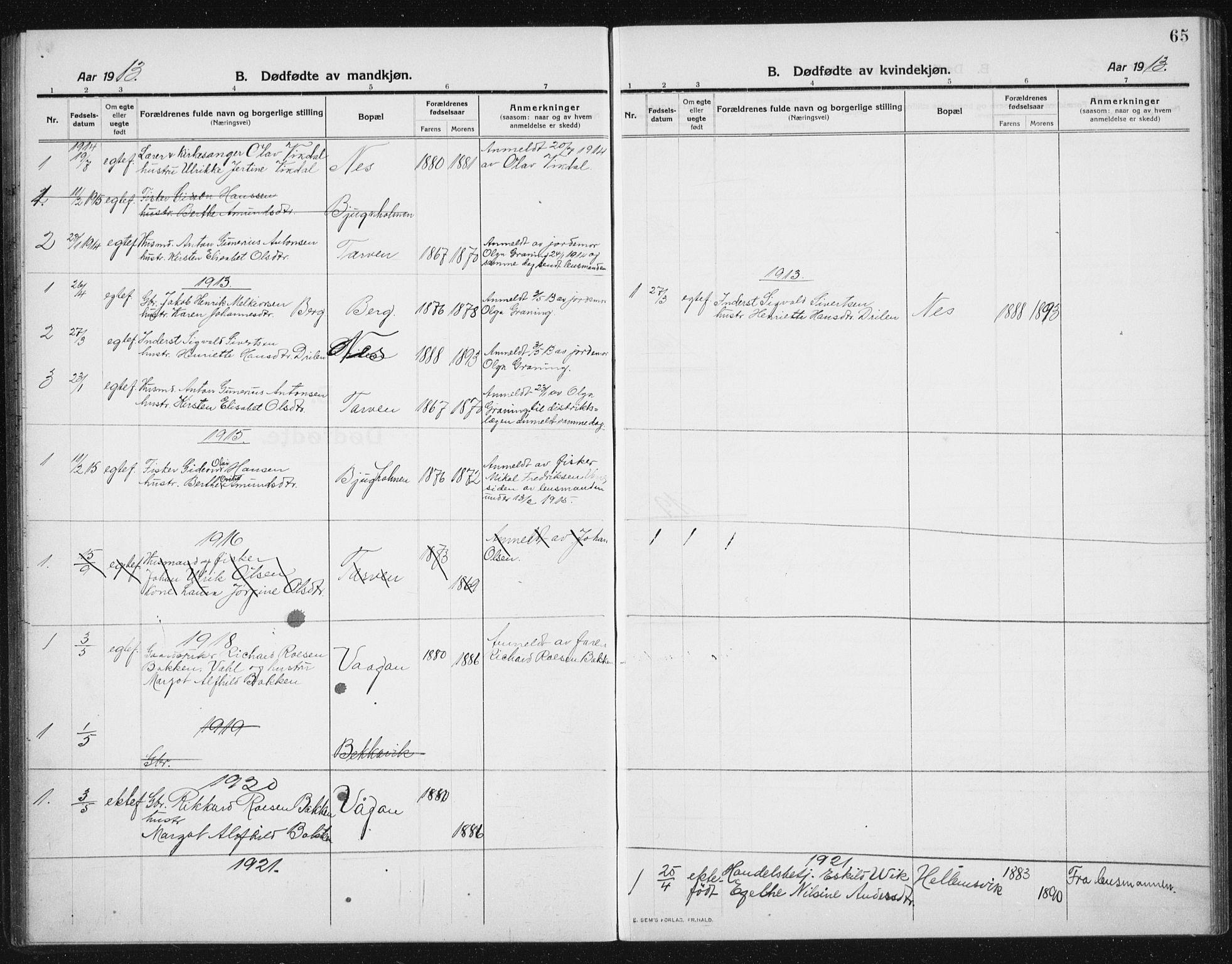SAT, Ministerialprotokoller, klokkerbøker og fødselsregistre - Sør-Trøndelag, 652/L0654: Klokkerbok nr. 652C02, 1910-1937, s. 65