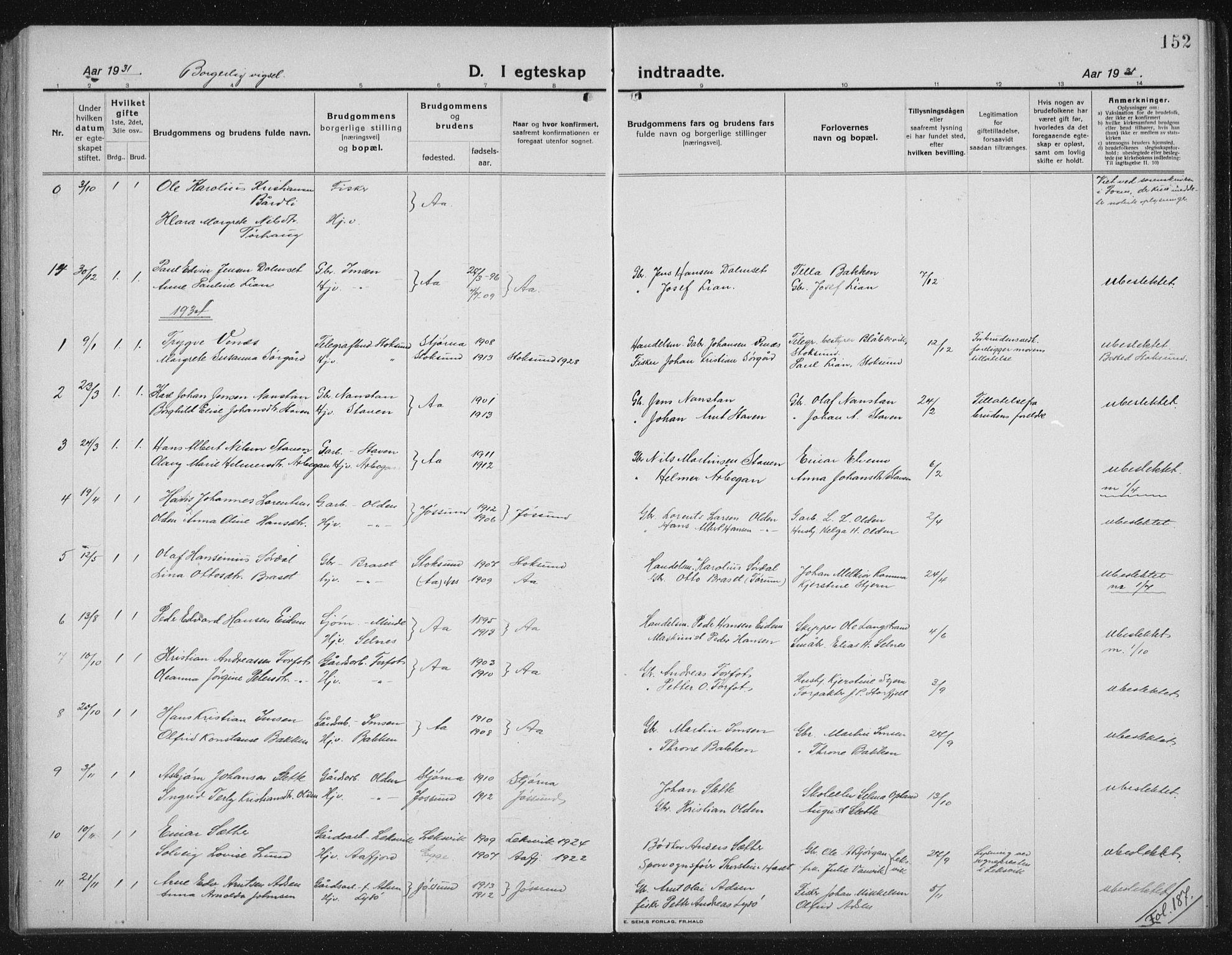 SAT, Ministerialprotokoller, klokkerbøker og fødselsregistre - Sør-Trøndelag, 655/L0689: Klokkerbok nr. 655C05, 1922-1936, s. 152
