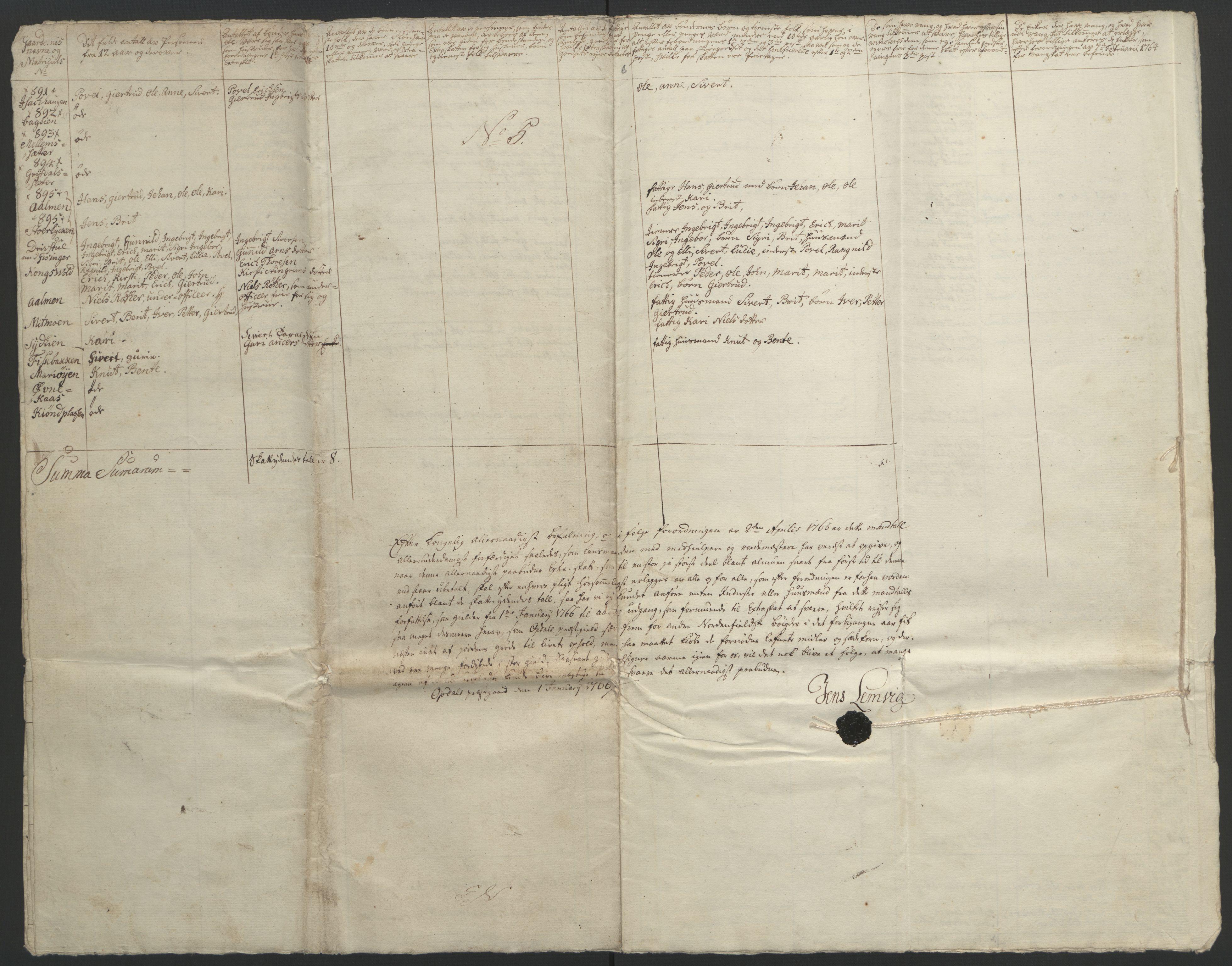 RA, Rentekammeret inntil 1814, Realistisk ordnet avdeling, Ol/L0021: [Gg 10]: Ekstraskatten, 23.09.1762. Orkdal og Gauldal, 1762-1767, s. 479