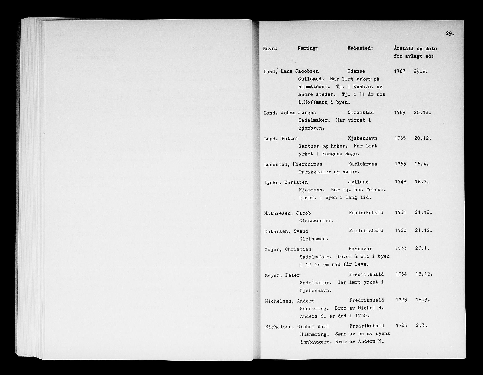 SAO, Fredrikshald rådstuerett, A/L0008: Alfabetisk fortegnelse over avlagte borgerskapseder, 1682-1772, s. 29