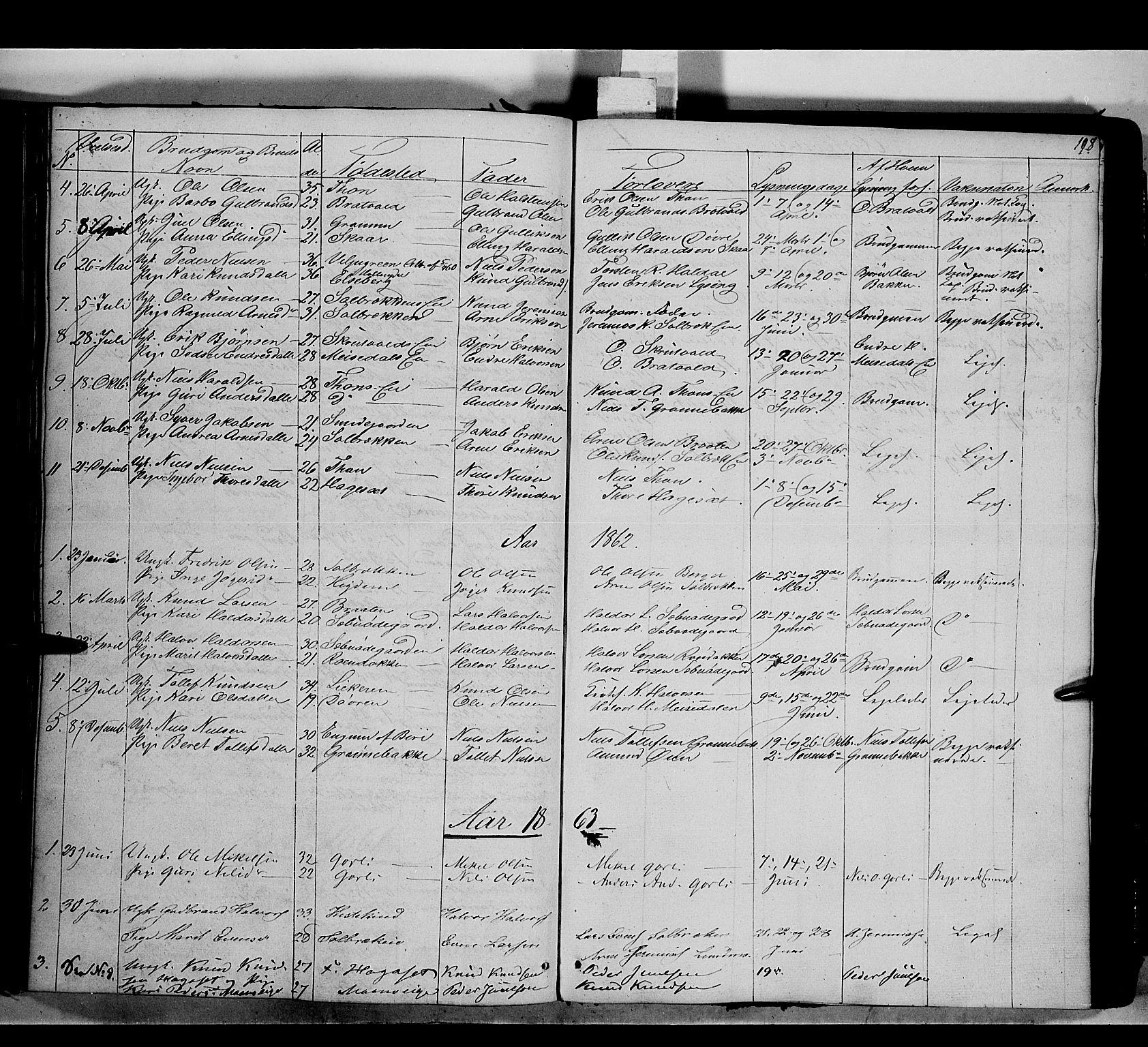 SAH, Nord-Aurdal prestekontor, Ministerialbok nr. 7, 1842-1863, s. 198