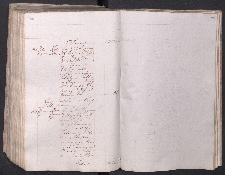SAO, Kristiania stiftamt, I/Ia/L0015: Branntakster, 1797, s. 422