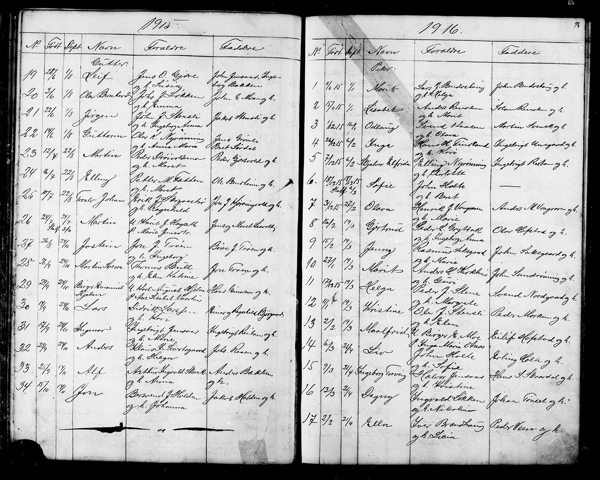 SAT, Ministerialprotokoller, klokkerbøker og fødselsregistre - Sør-Trøndelag, 686/L0985: Klokkerbok nr. 686C01, 1871-1933, s. 98