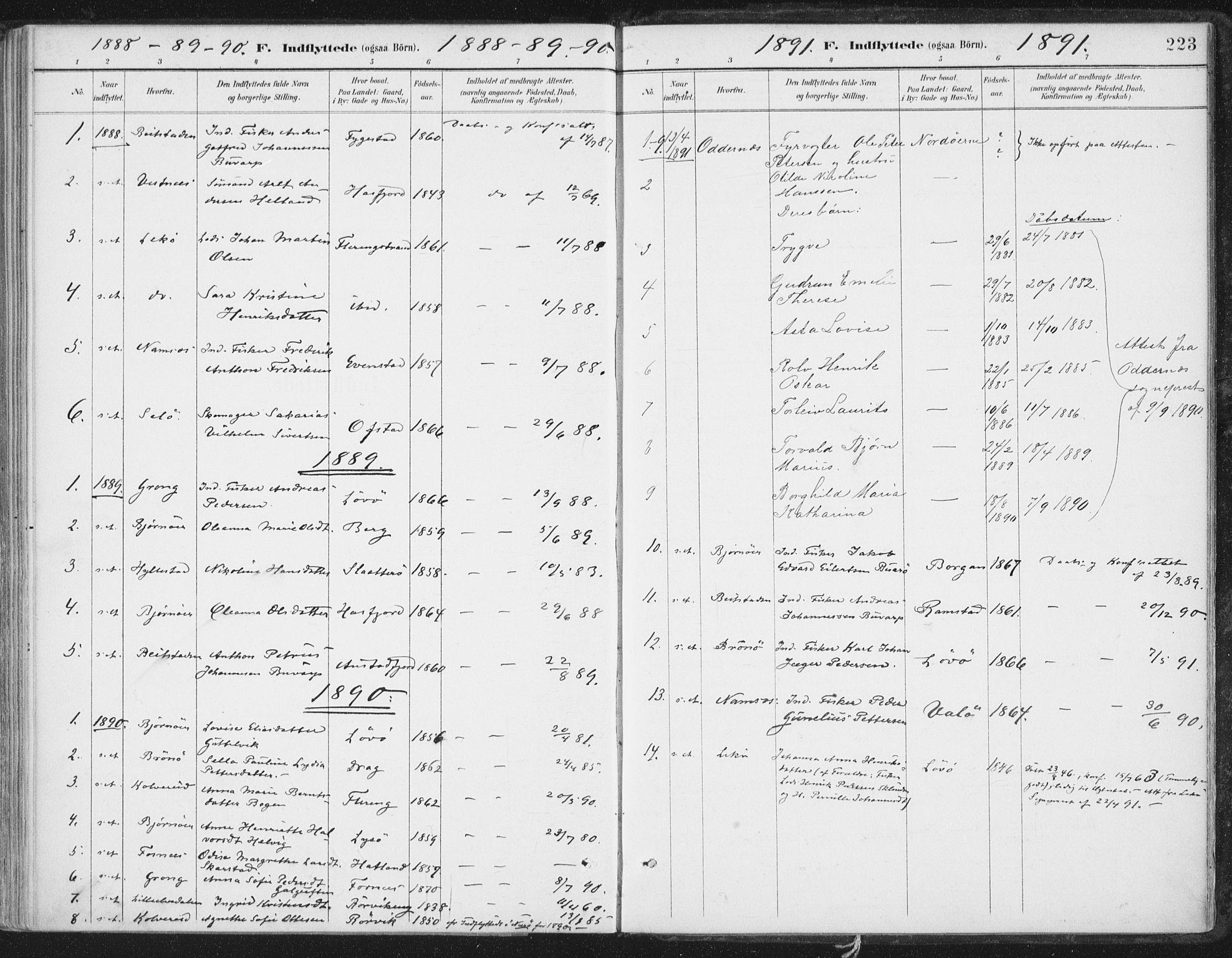 SAT, Ministerialprotokoller, klokkerbøker og fødselsregistre - Nord-Trøndelag, 786/L0687: Ministerialbok nr. 786A03, 1888-1898, s. 223