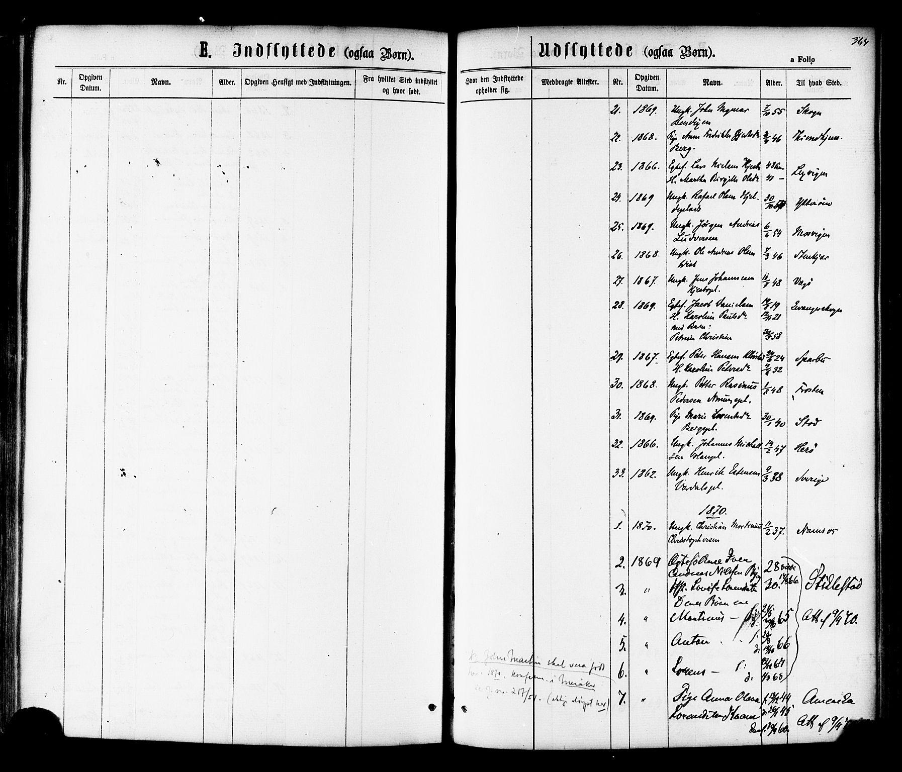 SAT, Ministerialprotokoller, klokkerbøker og fødselsregistre - Nord-Trøndelag, 730/L0284: Ministerialbok nr. 730A09, 1866-1878, s. 364