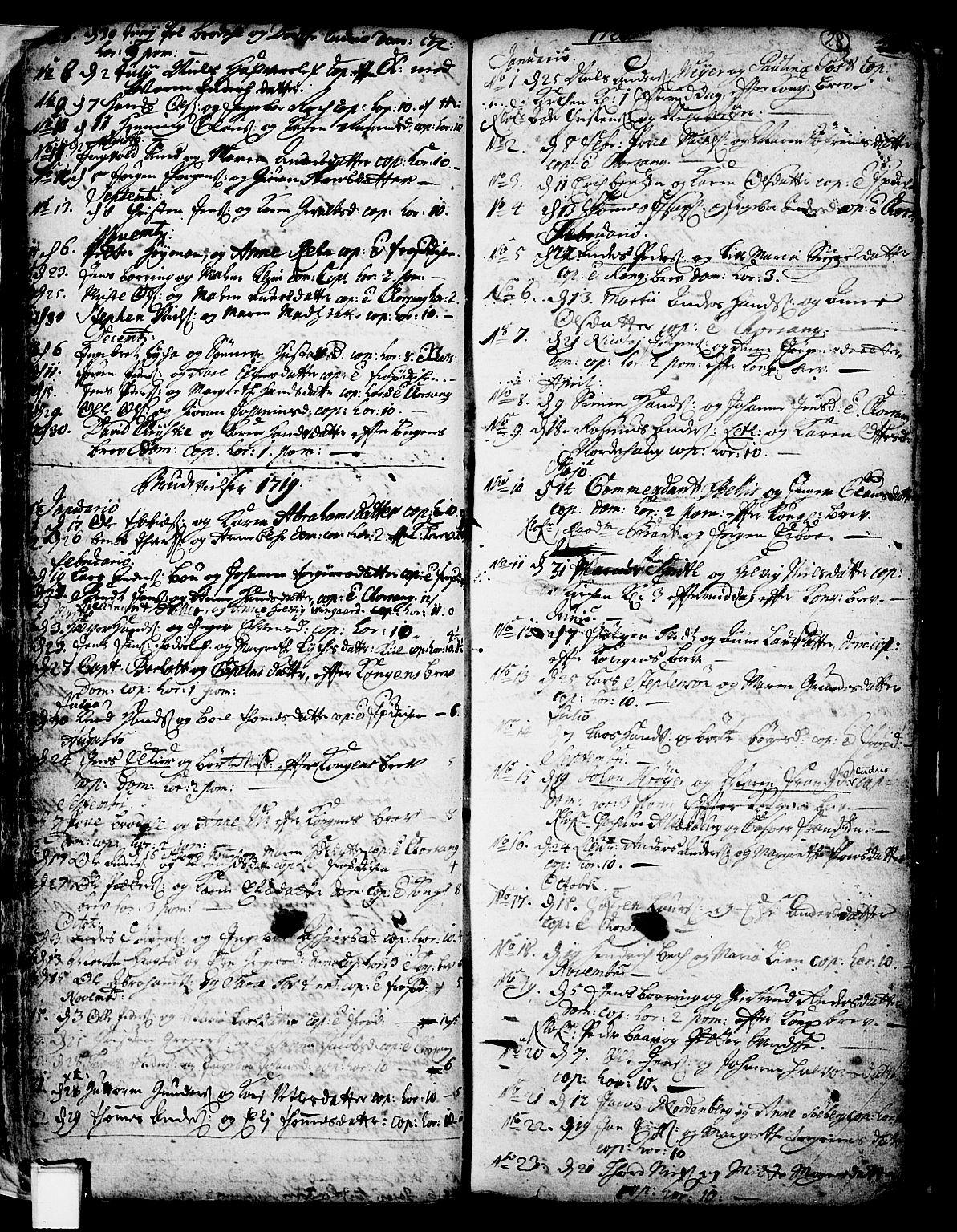 SAKO, Skien kirkebøker, F/Fa/L0002: Ministerialbok nr. 2, 1716-1757, s. 28