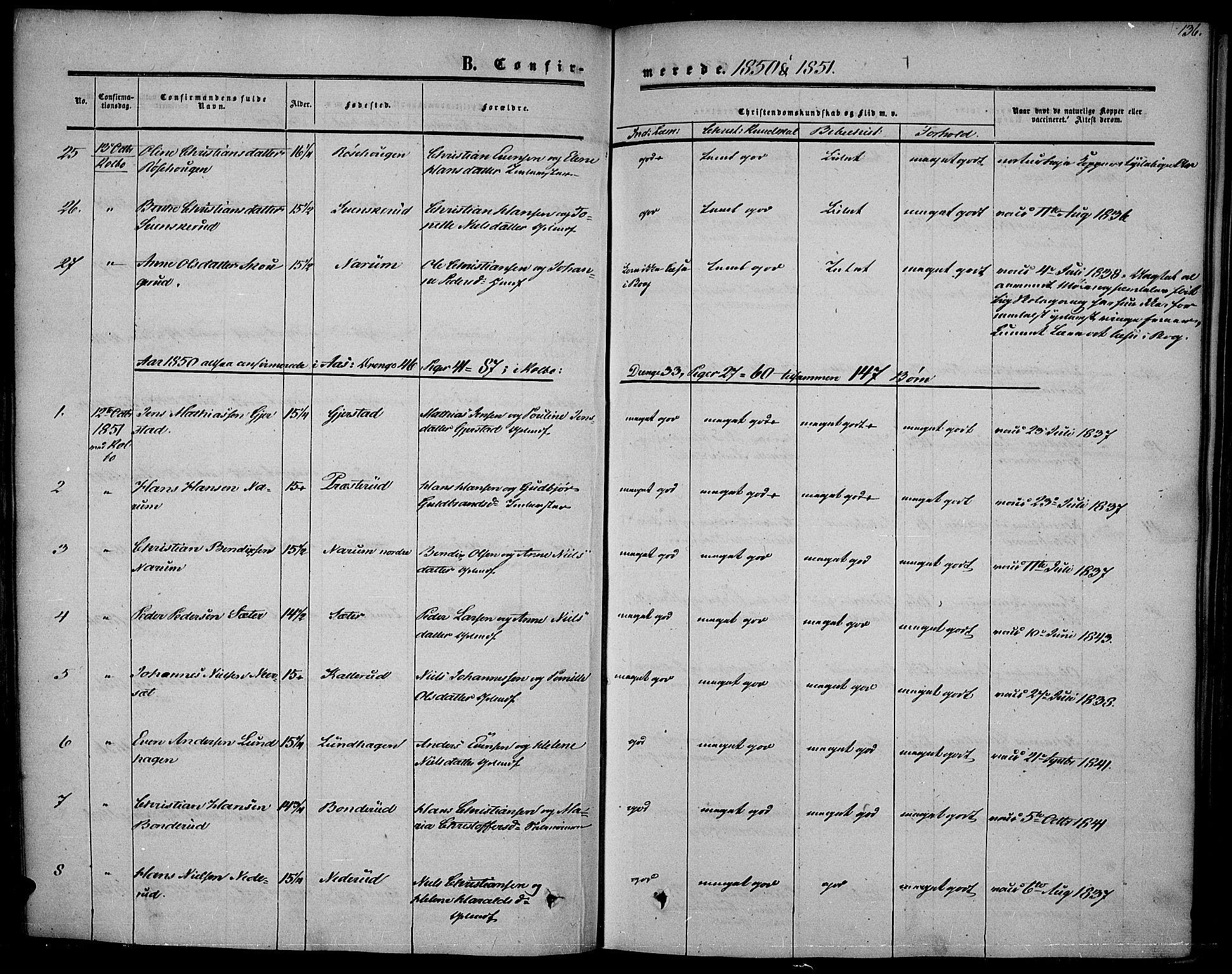 SAH, Vestre Toten prestekontor, H/Ha/Haa/L0005: Ministerialbok nr. 5, 1850-1855, s. 136